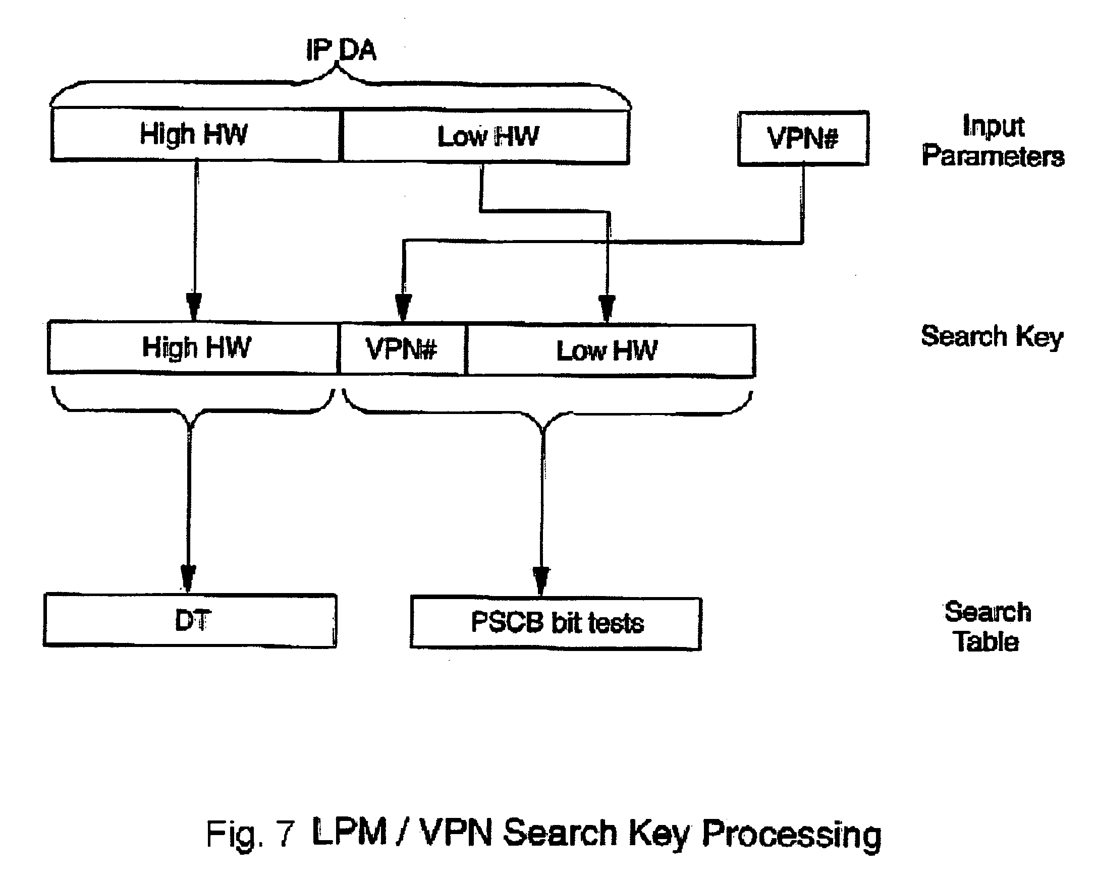 a private matchmaking protocol A protocol for anonymous and private federated search (draft) lee pike galois, inc leepike@galoiscom abstract a federated search is a data query over segregated data  developed for.