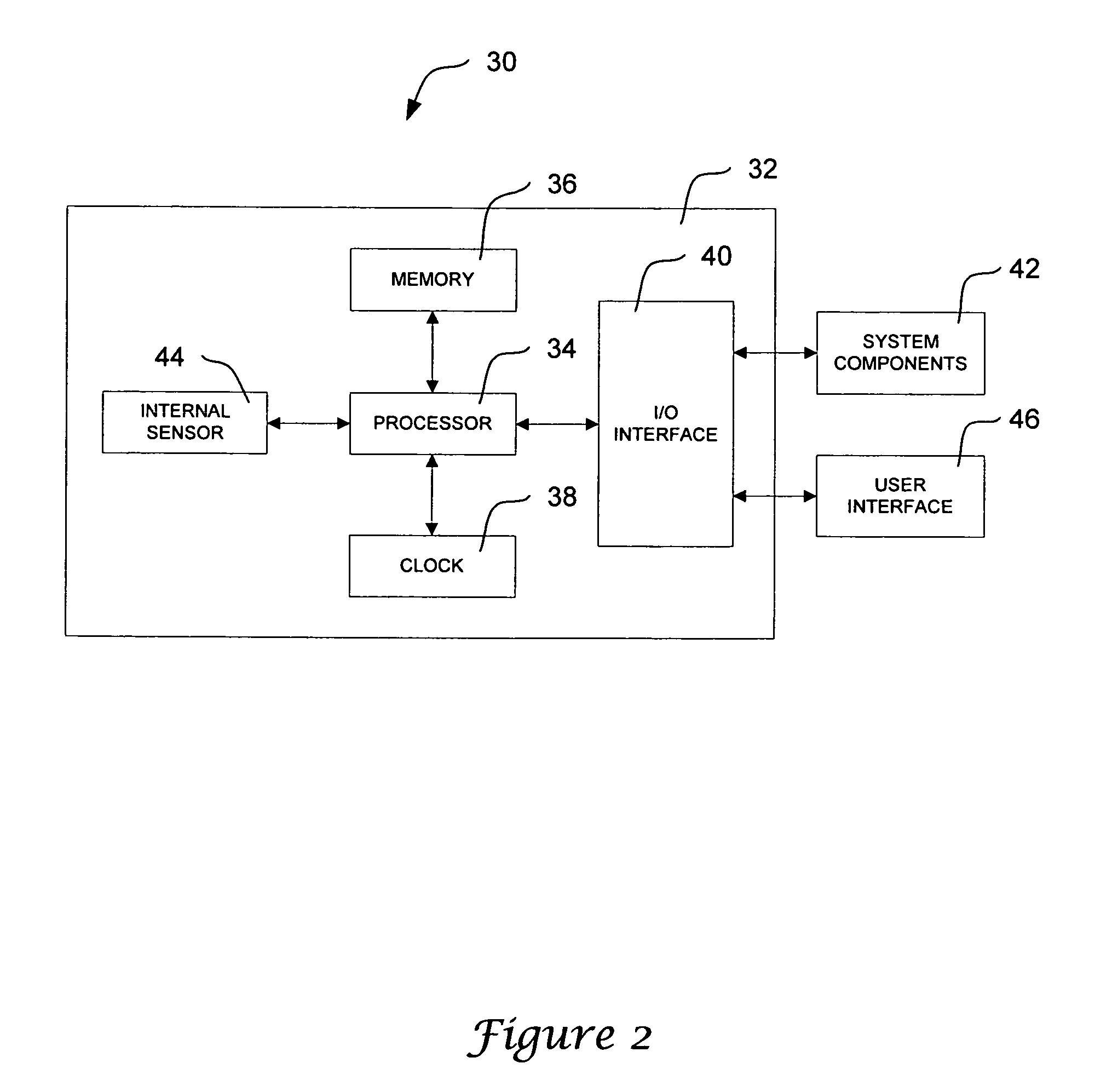 Patent Us7706923 Controller Interface With Separate Schedule Wiring Diagram Honeywell Th8000 Vision Drawing
