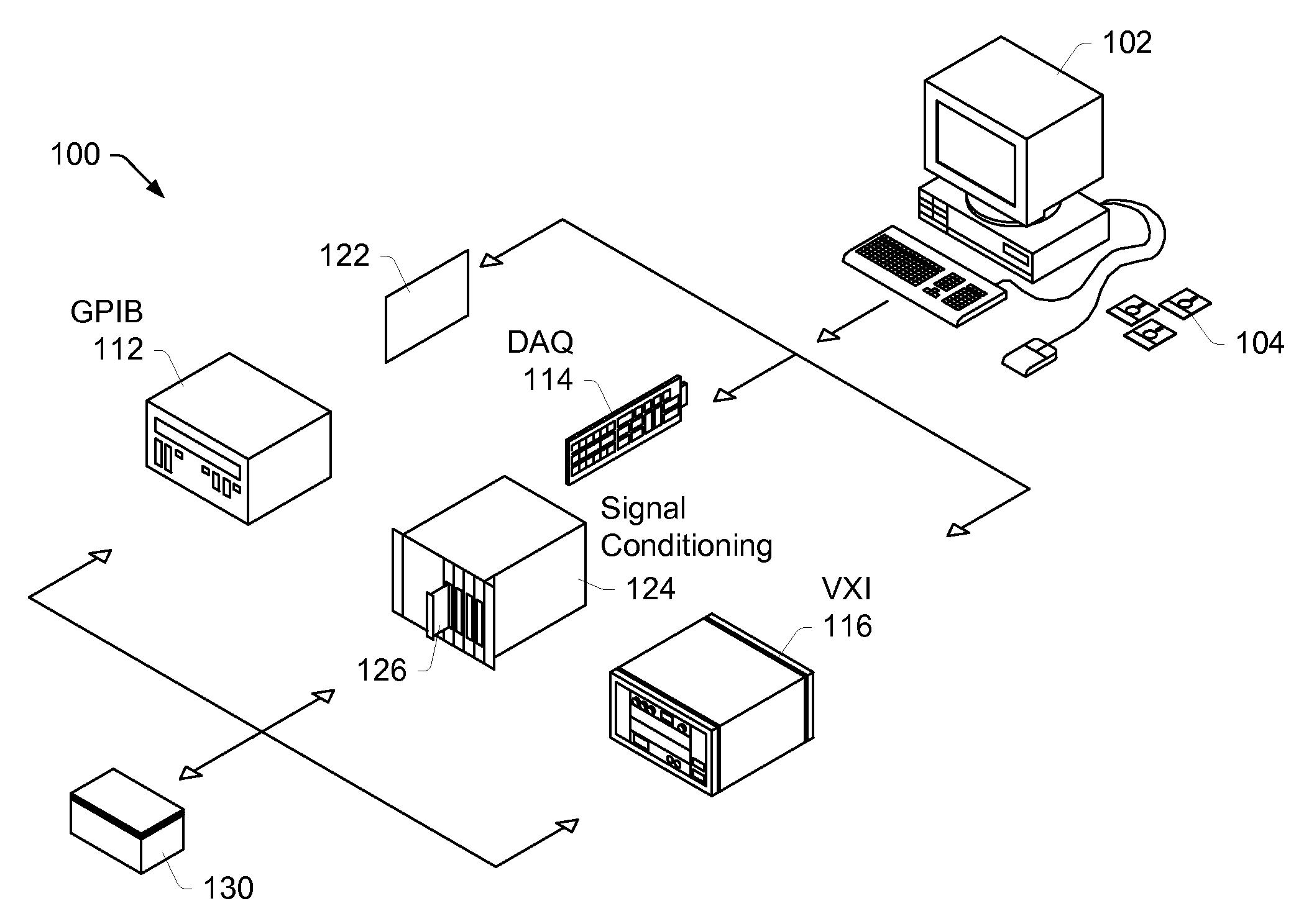 patent us7707014