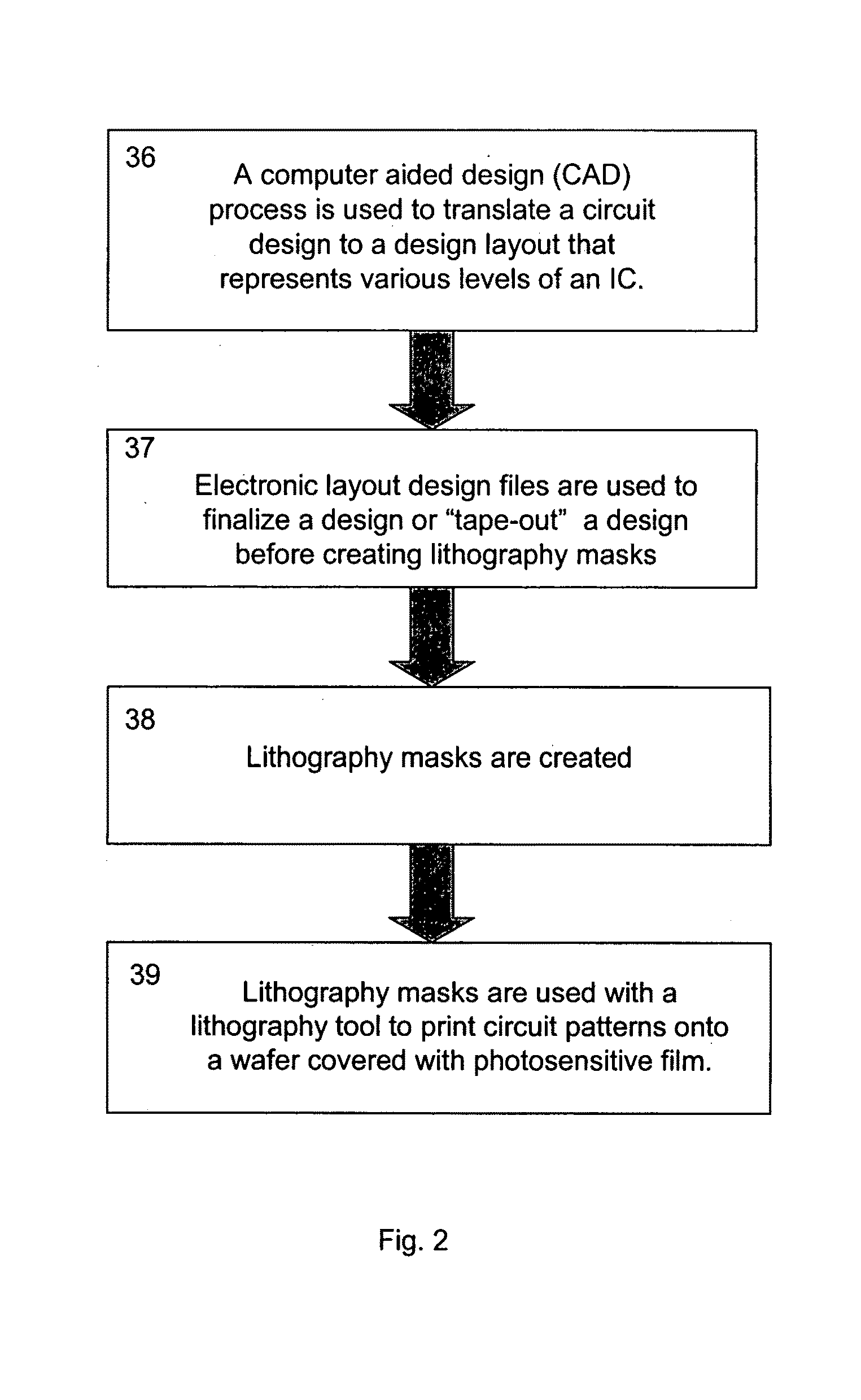 Patent Us7712056 Characterization And Verification For Integrated Electronic Circuit Design Process Drawing