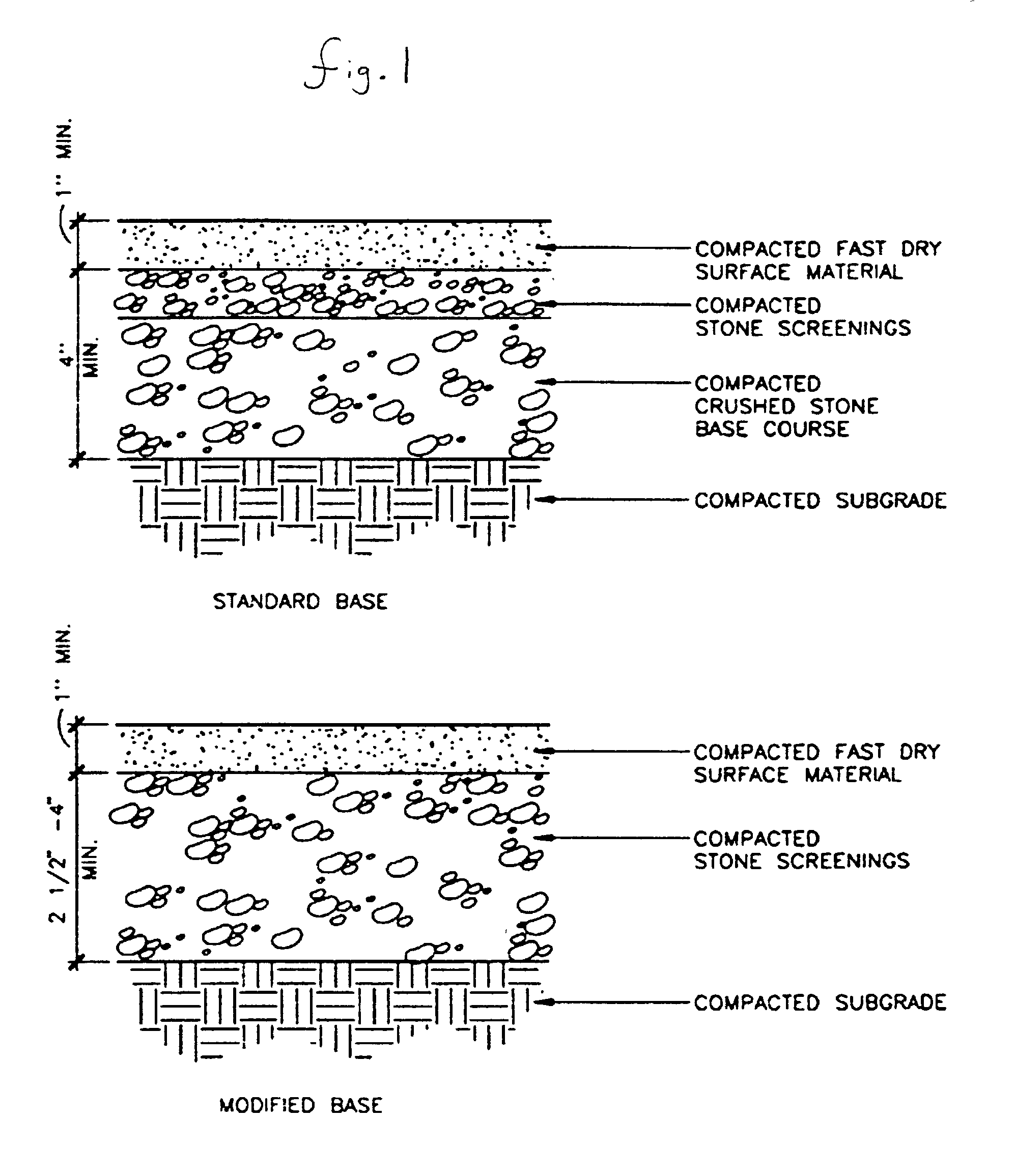 Patent Us7713133 Surface Composition For Clay Like