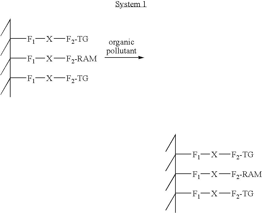 Figure US07713711-20100511-C00001