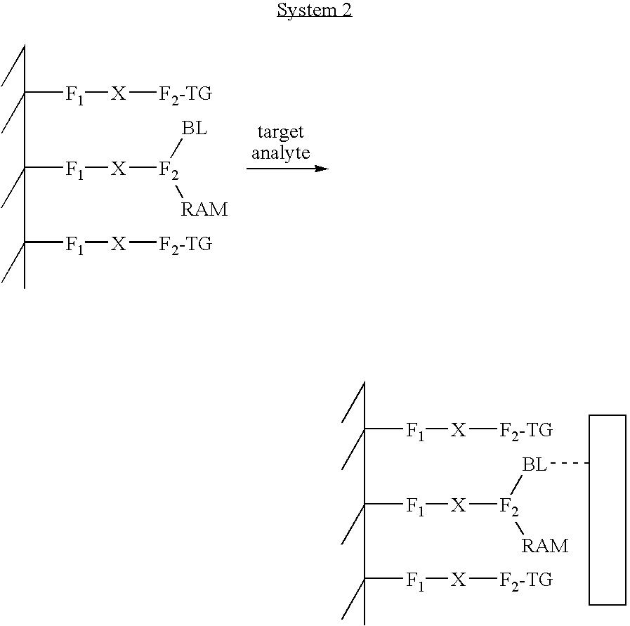 Figure US07713711-20100511-C00002