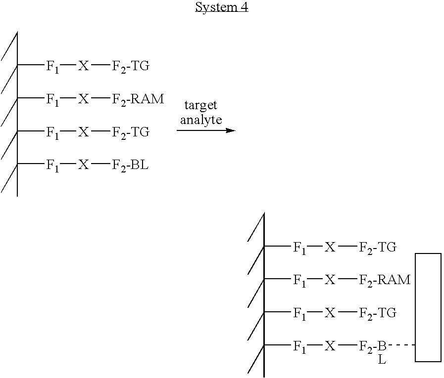 Figure US07713711-20100511-C00004