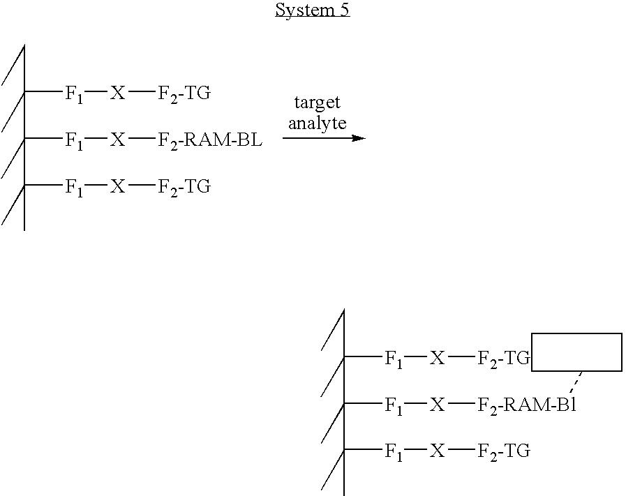 Figure US07713711-20100511-C00005