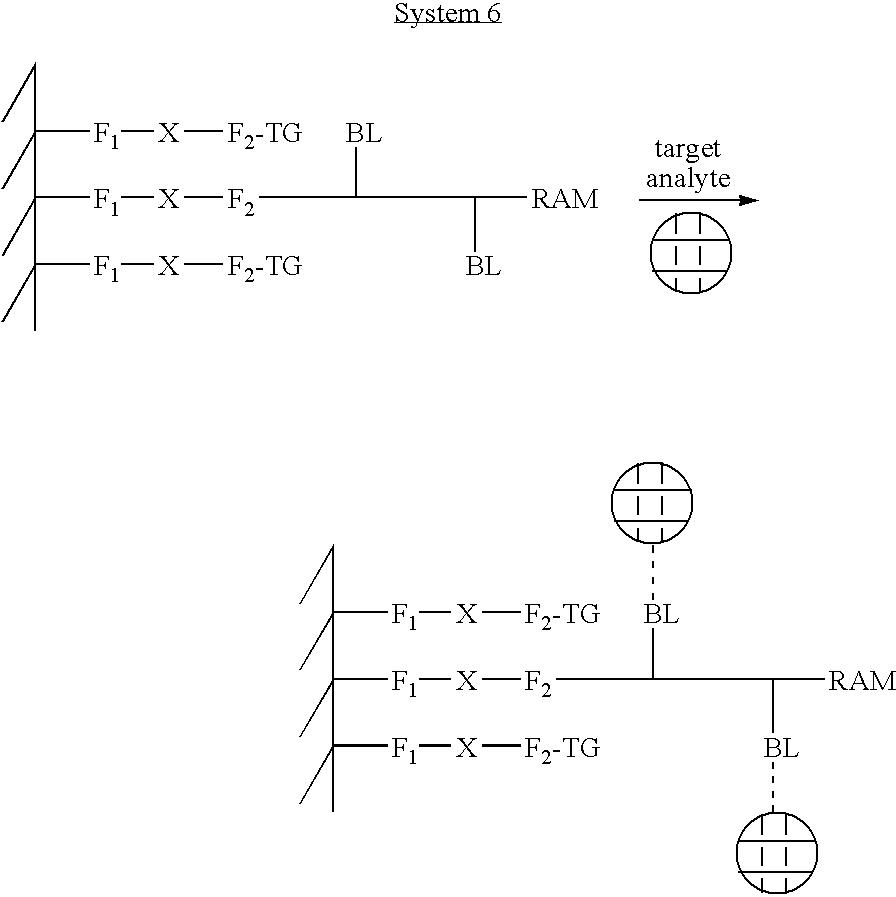 Figure US07713711-20100511-C00006