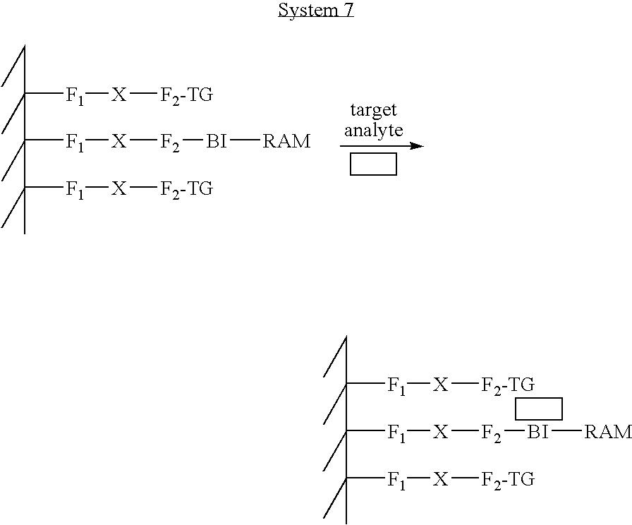 Figure US07713711-20100511-C00007