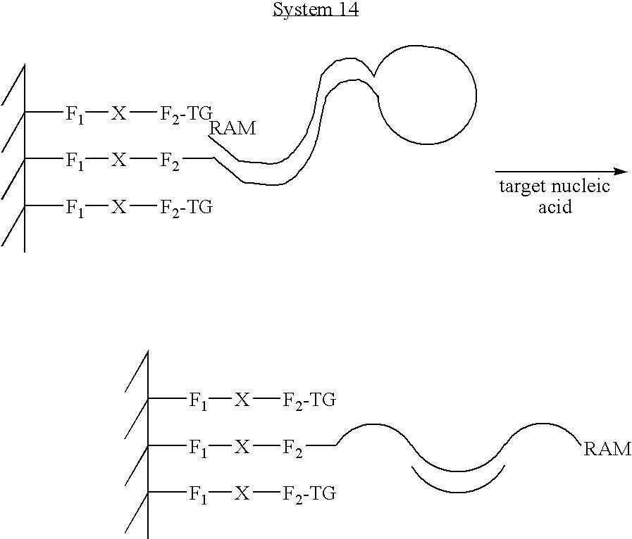 Figure US07713711-20100511-C00014