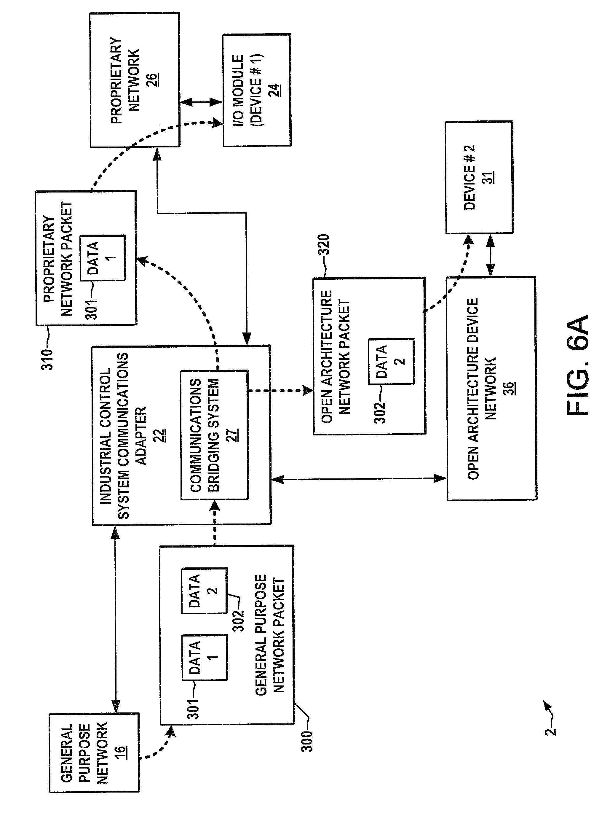 patente us7719961