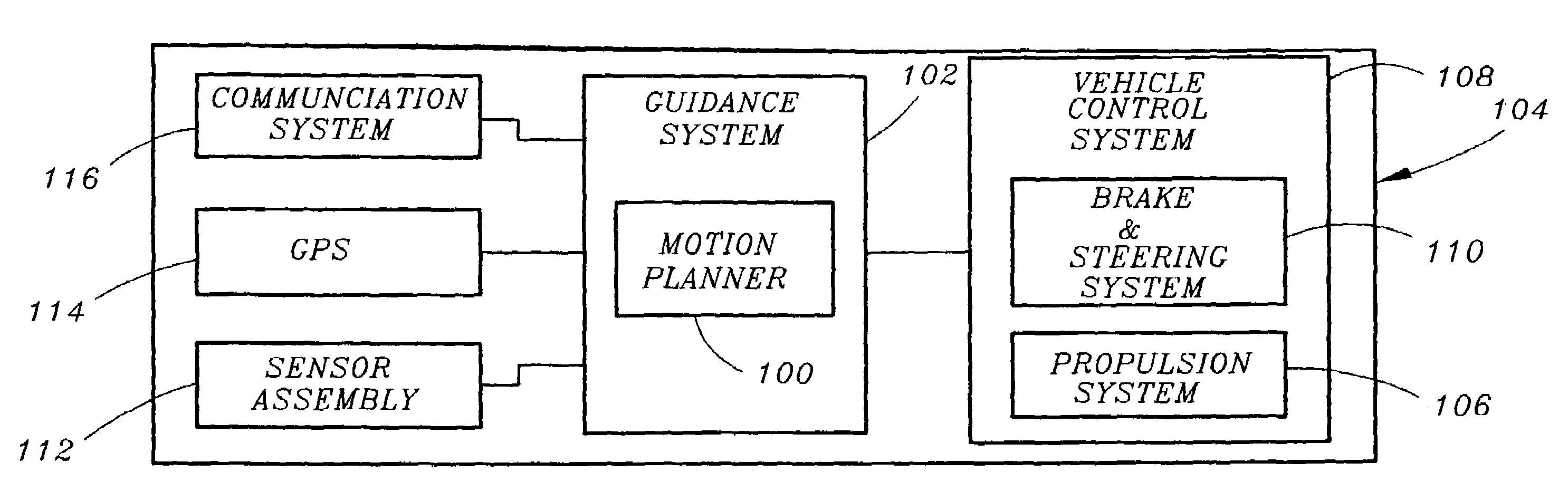 Patent US7734387 - Motion planner for unmanned ground vehicles