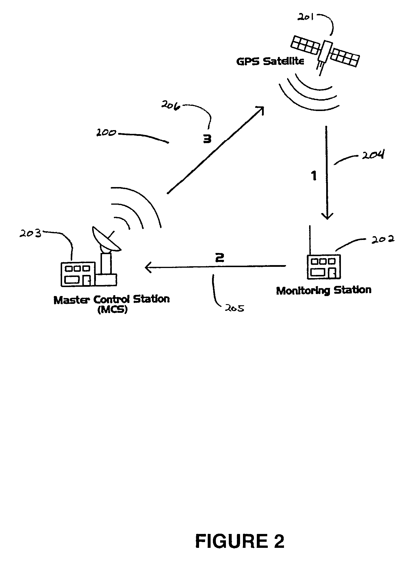 Patent Us7734397 Method And System For Tracking The Positioning Vector 9000 Gps Wiring Diagram Drawing
