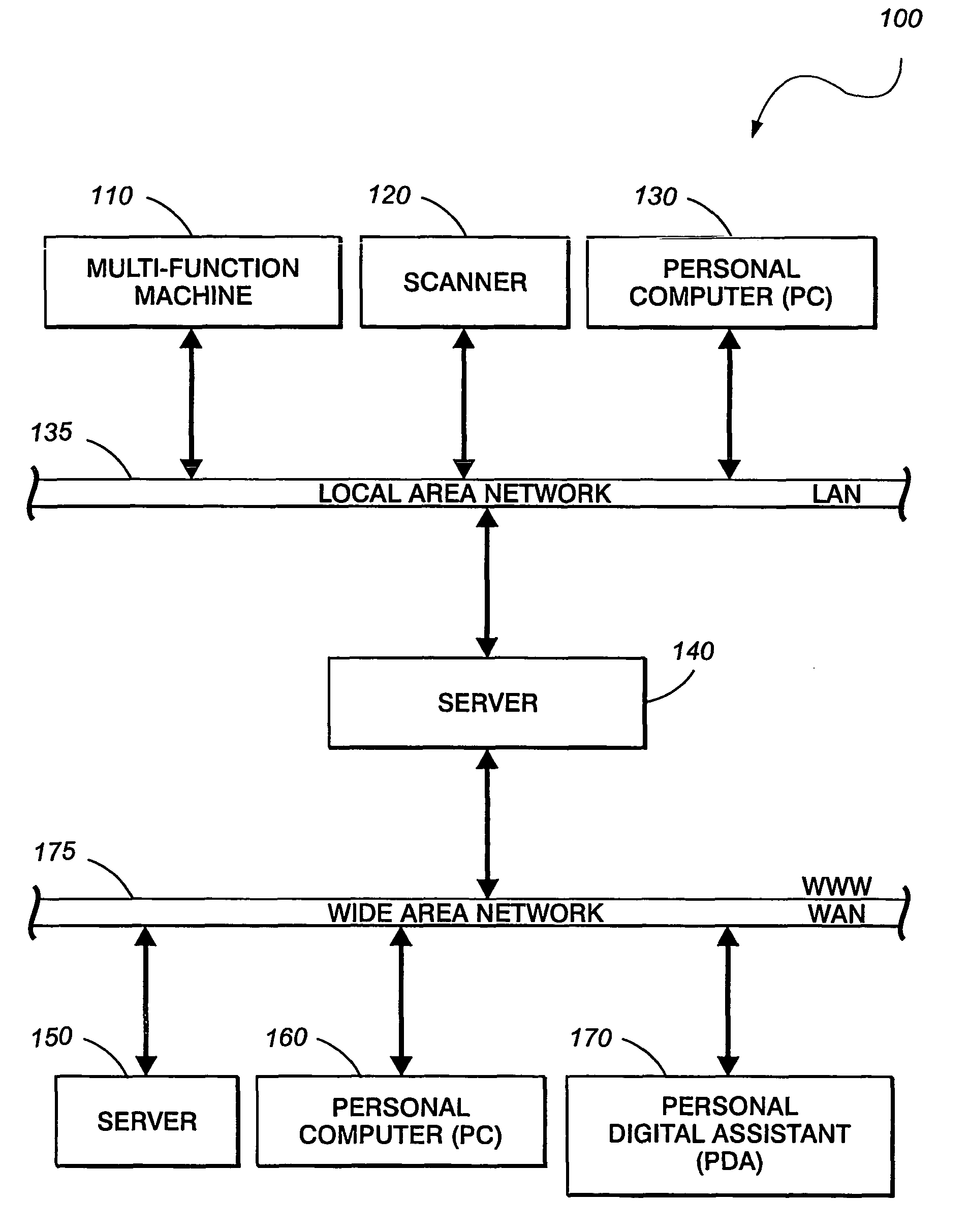 Patent Us7734636 Systems And Methods For Electronic Document Genre Faxphone Wiring Diagram Drawing