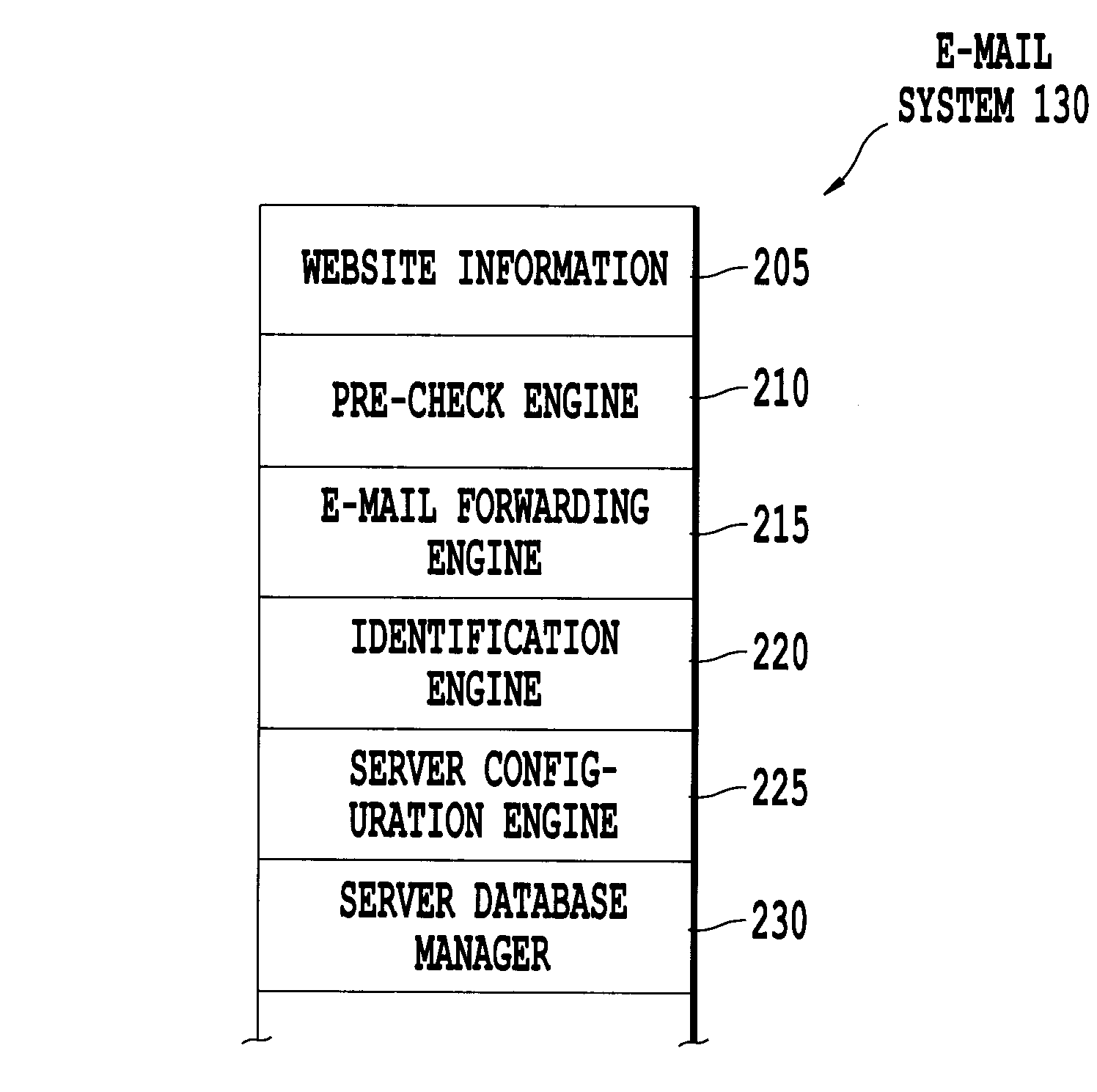 Patent US7739334 - System and method for automatically