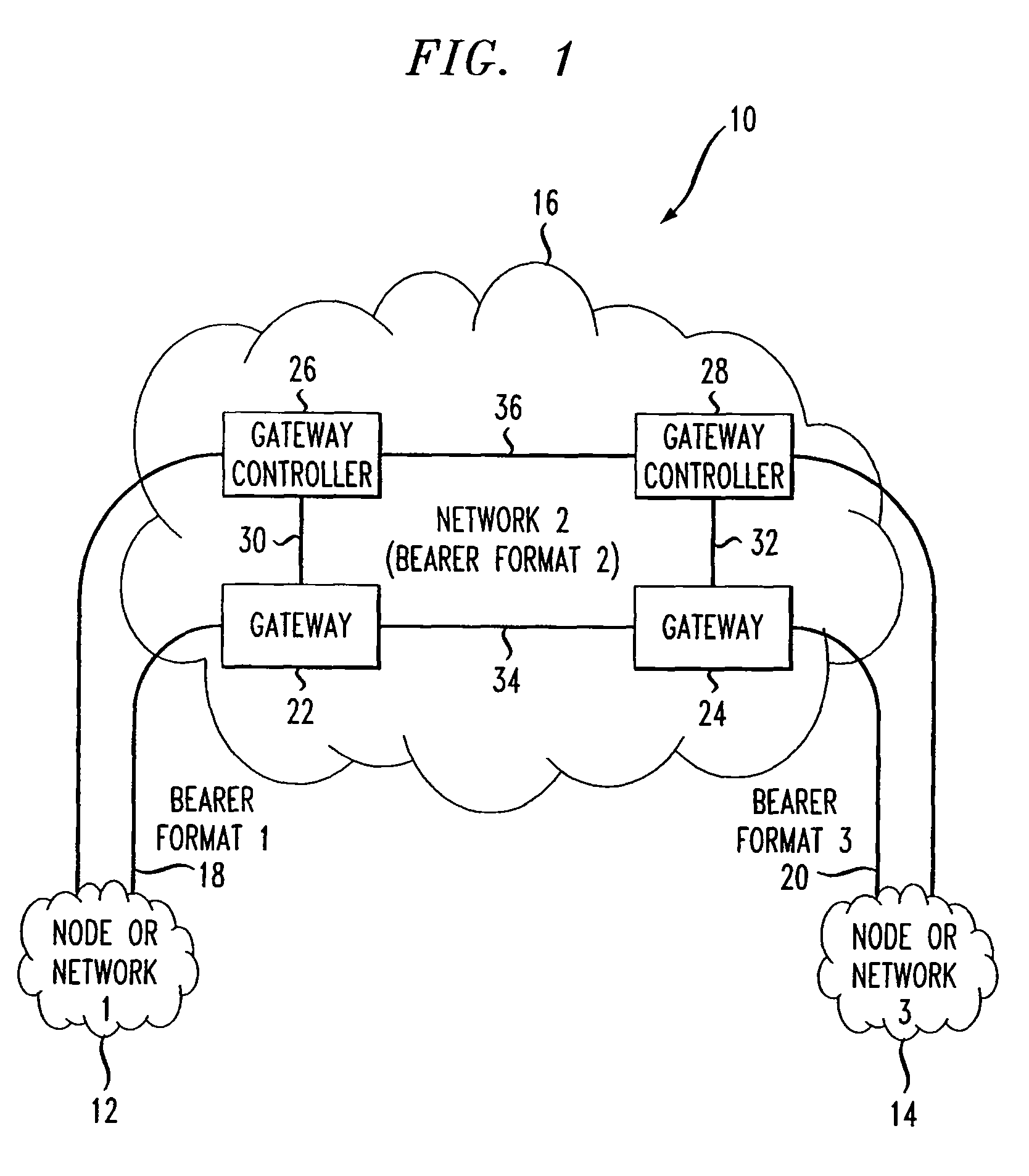 patent us7746893 network controller and method to support format TCP IP Suite patent drawing