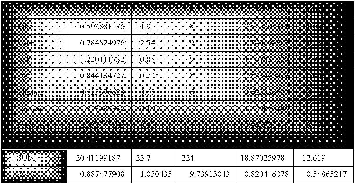 Figure US07752198-20100706-C00002