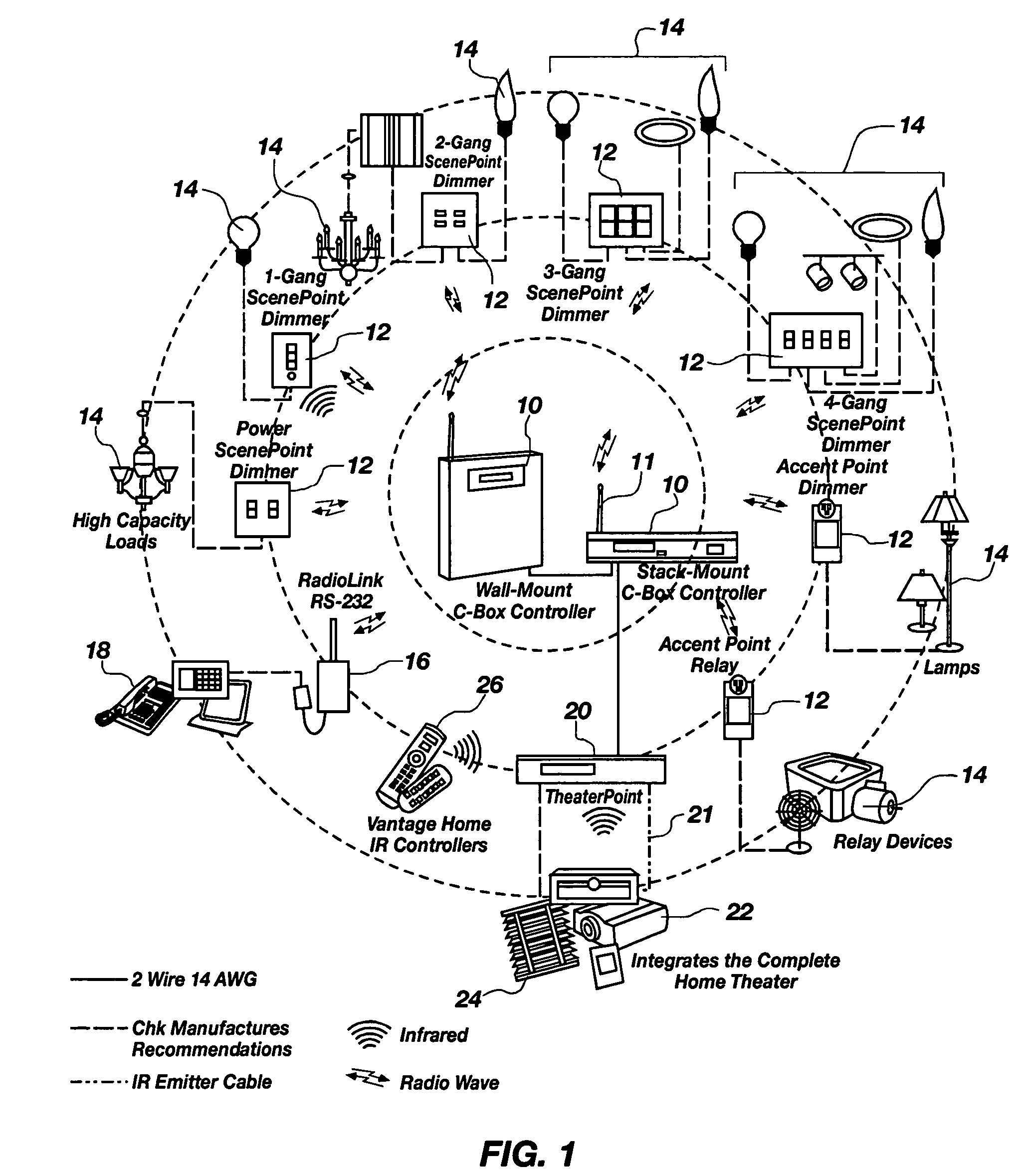 patent us7755506 - automation and theater control system