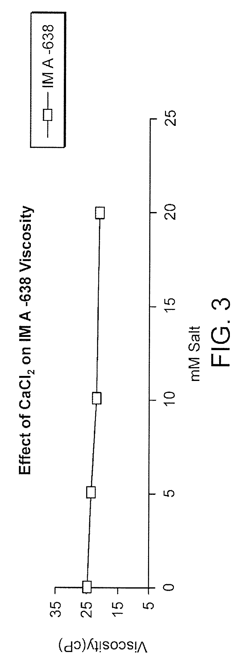 Patent US7758860 - Protein formulations with reduced ...