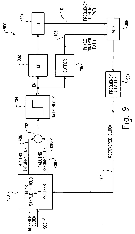 patent us7764759