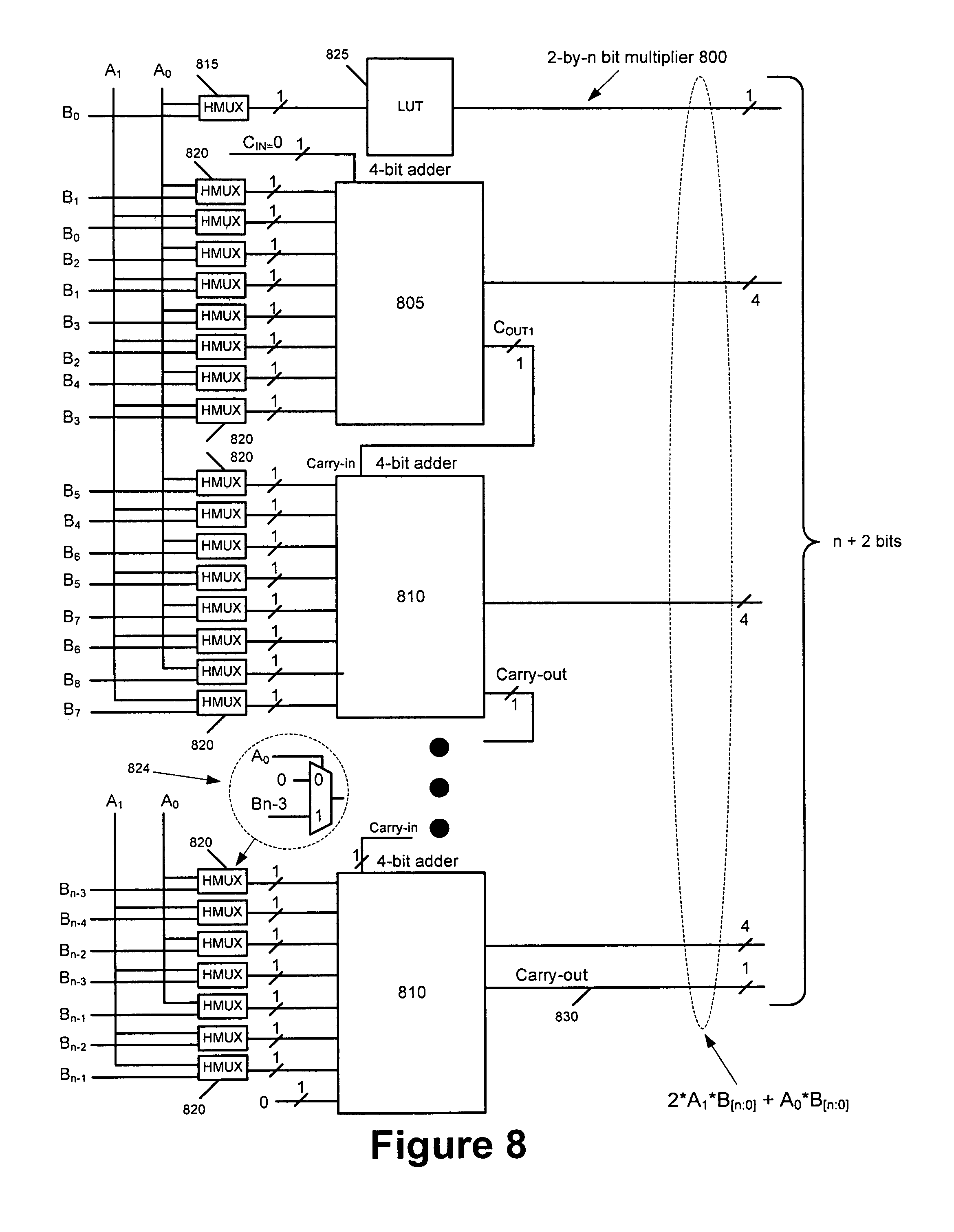 Patent Us7765249 Use Of Hybrid Interconnect Logic Circuits For 8 Bit Multiplier Circuit Diagram Drawing