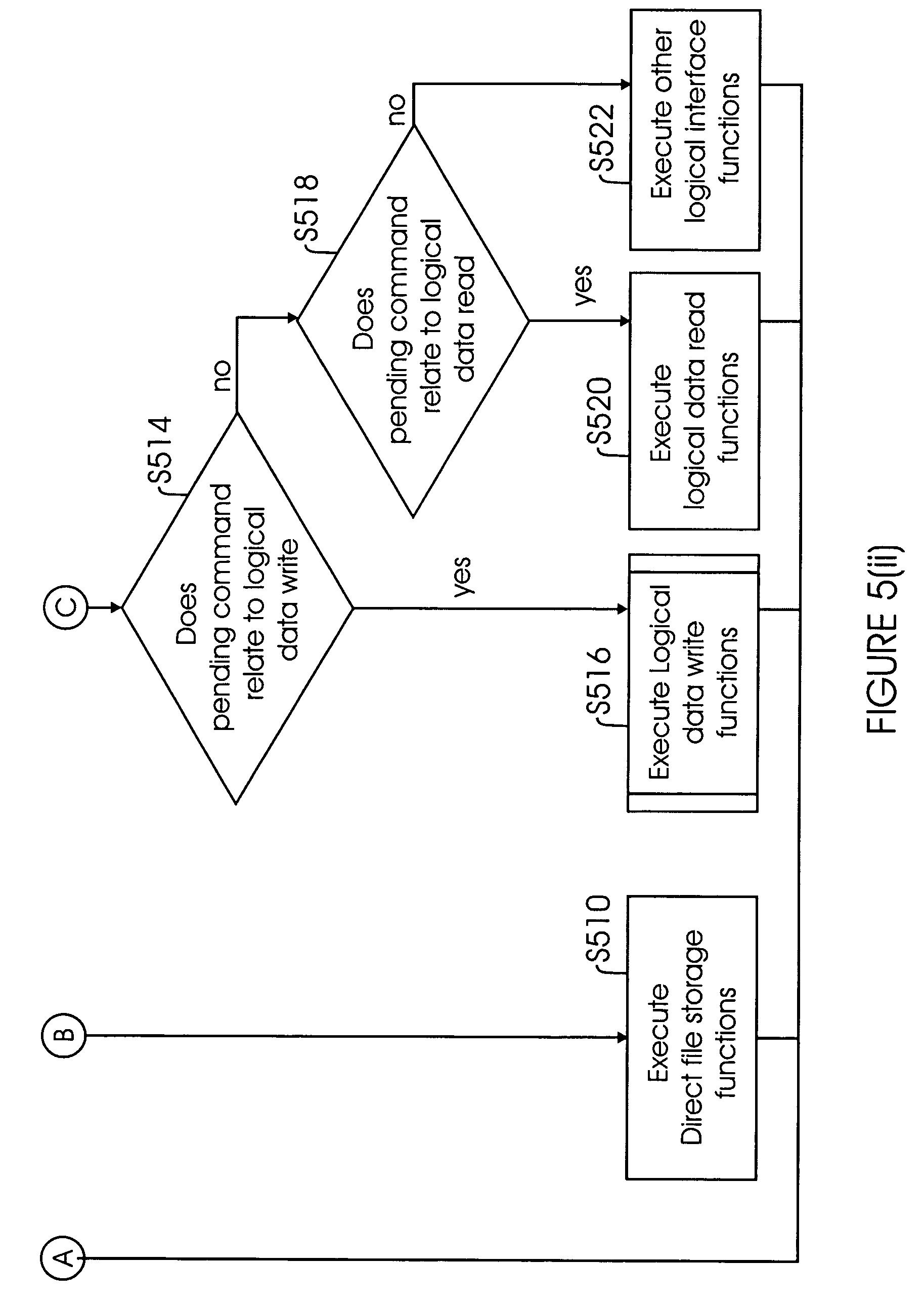 brevet us7769978