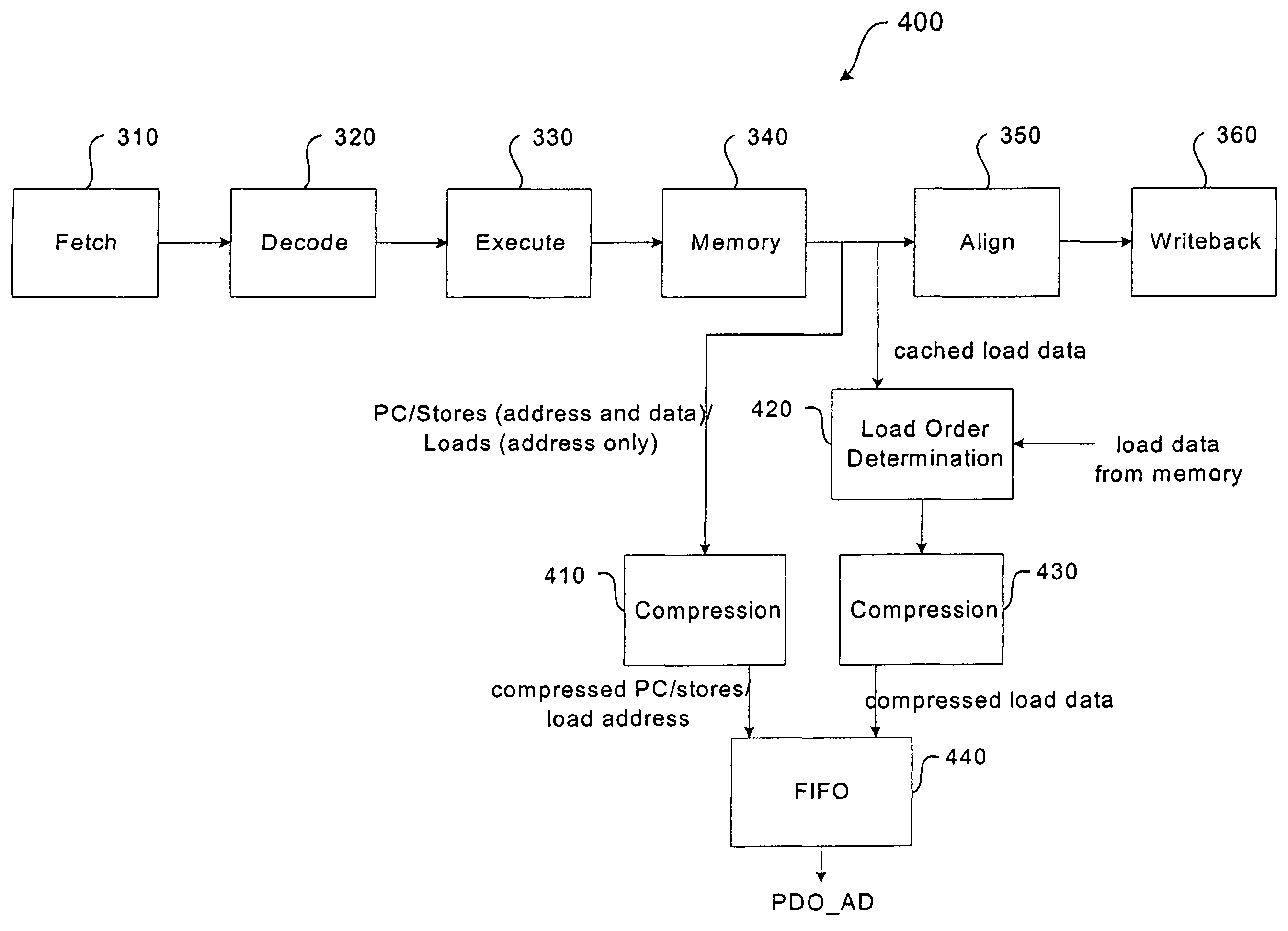 algorithm compression data thesis Architecture and hardware design of lossless compression algorithms for  in this thesis, i extend  2 prior work on lossless data compression algorithms for .