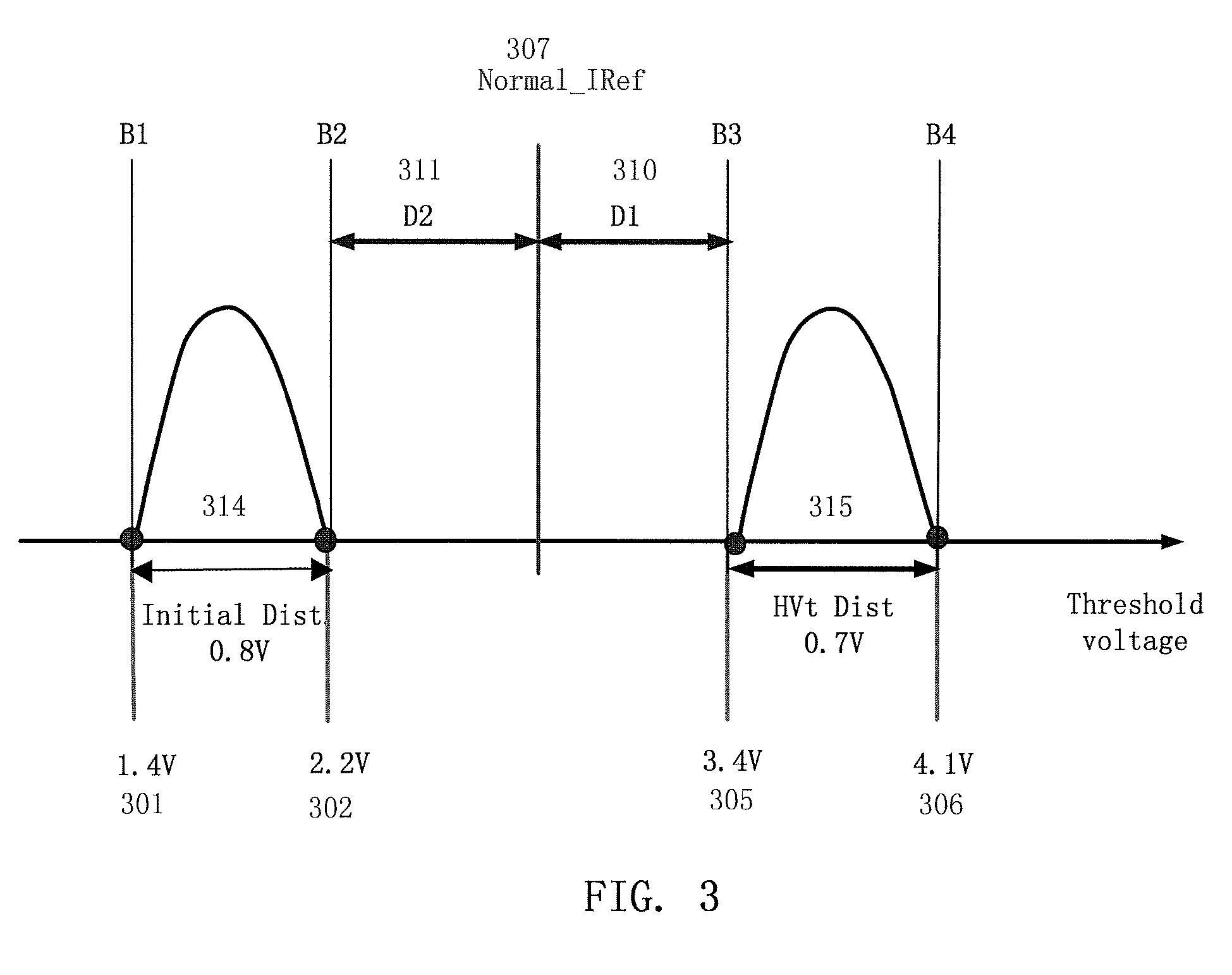 Patent US7773421