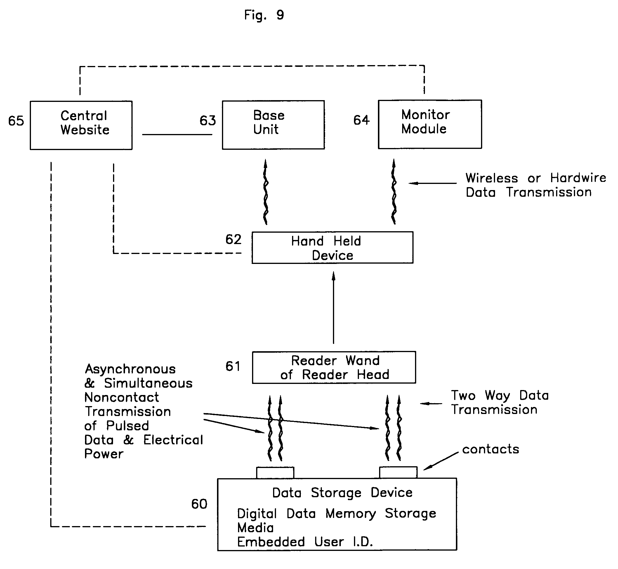 health record data structures in computer driven formats In computer science, a data structure is a particular way of organizing and storing data in a computer so that it can be accessed and modified efficiently more is an aggregate data structure a record is a value that contains other values.
