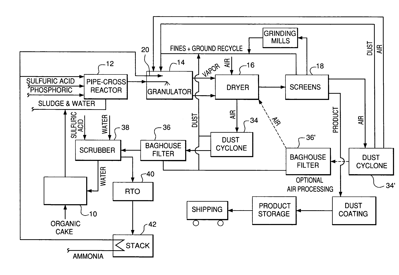 patent us7789931
