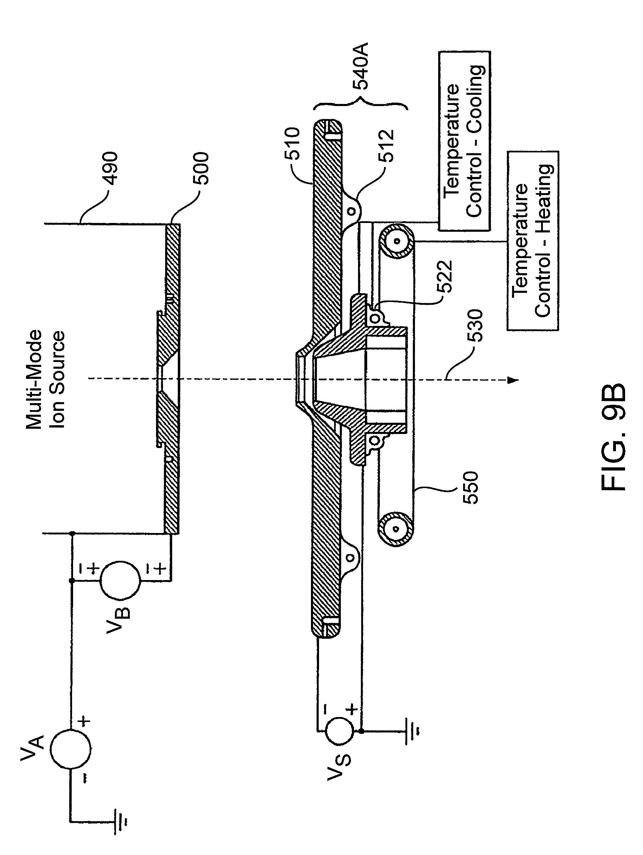 patent us7791047