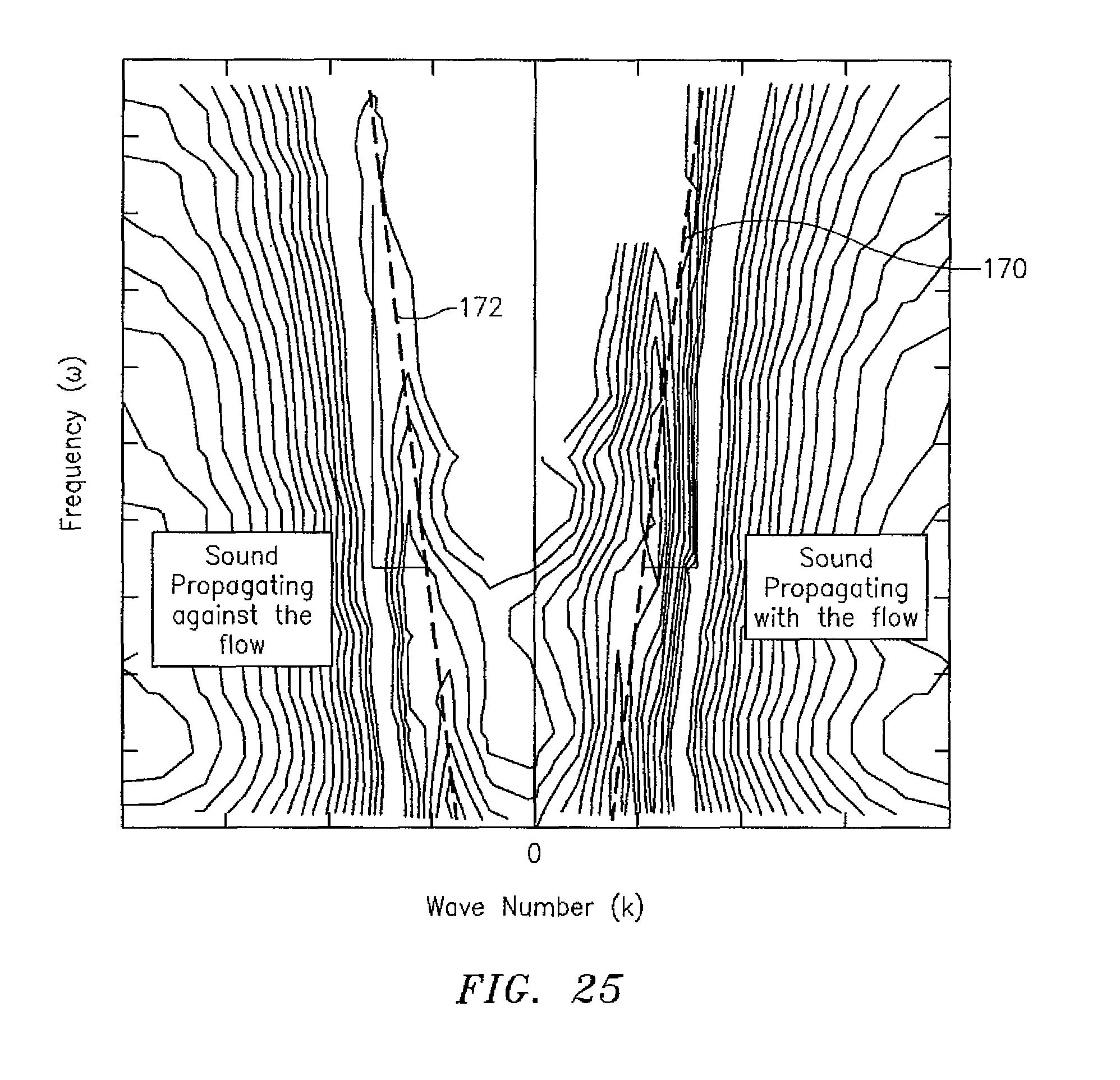 patent us7793555