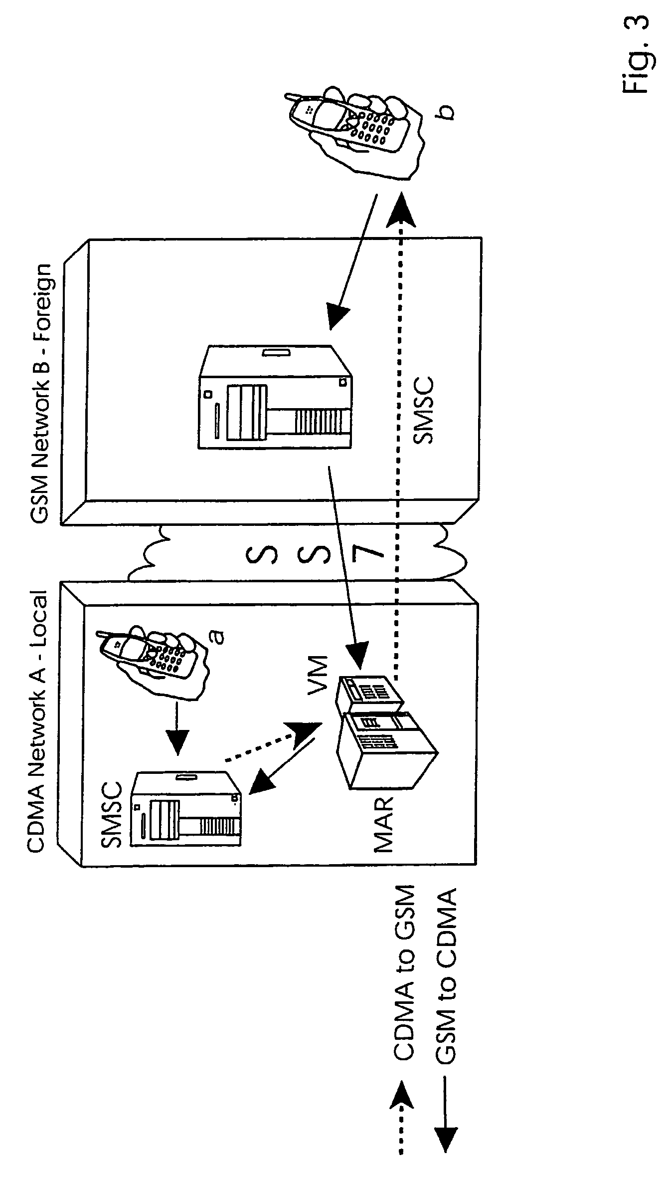 Patent US7801539 - SMS messaging - Google Patents