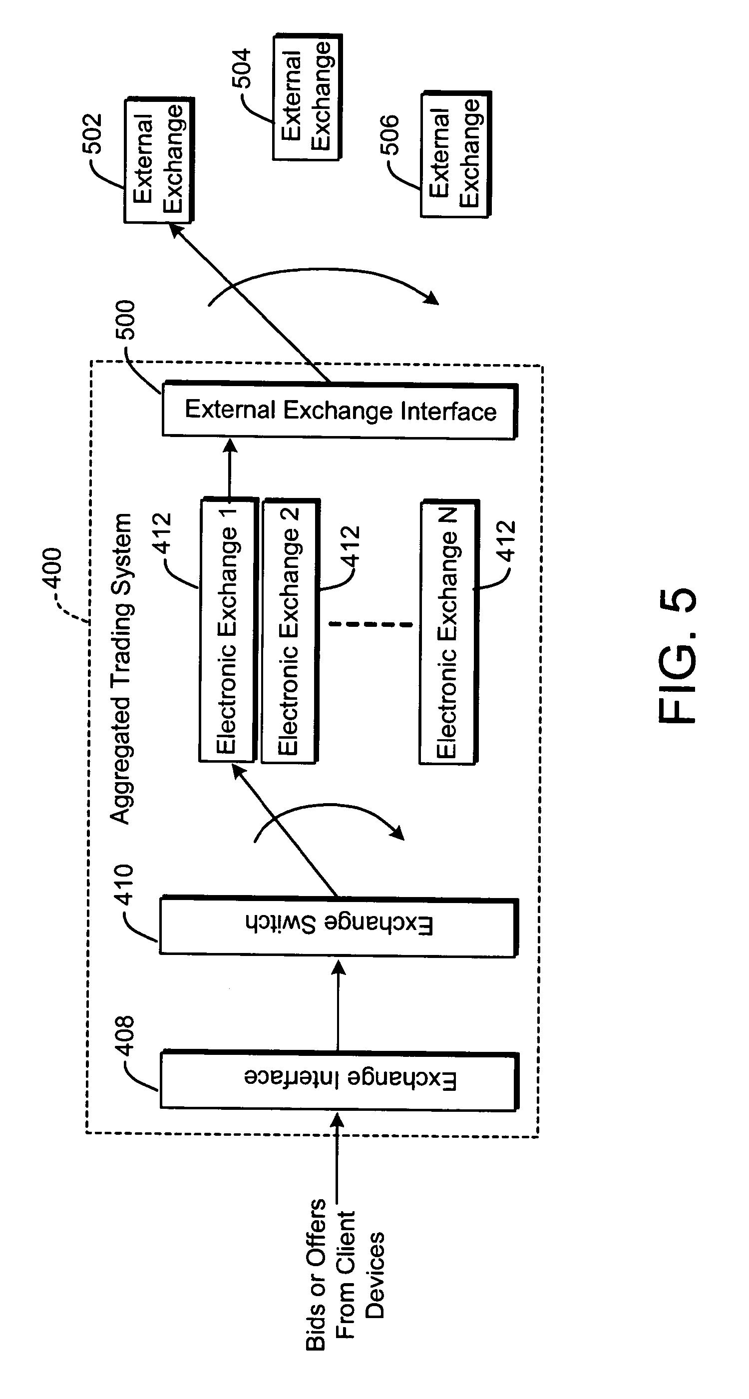 Google trading system