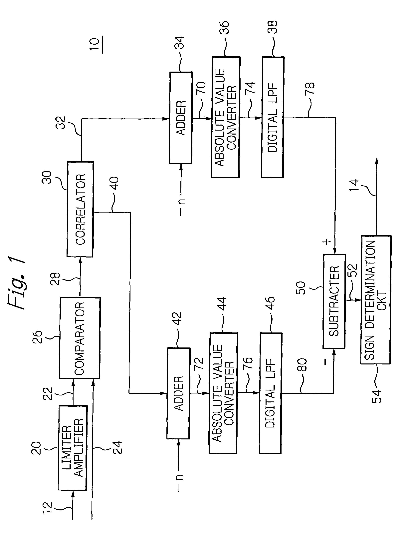 patent us7804916