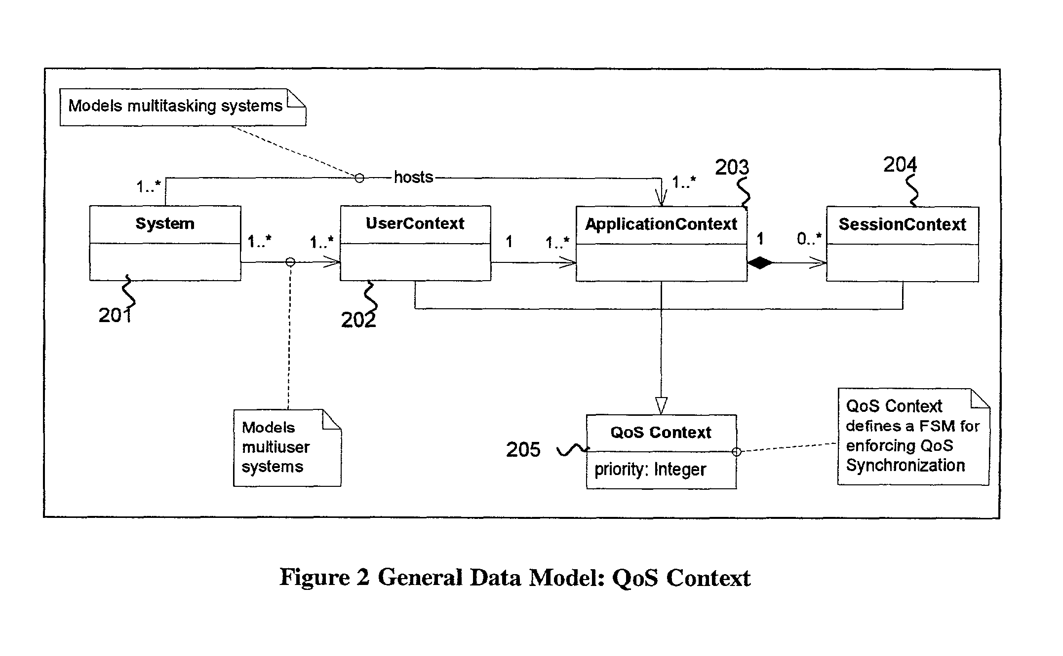 quality of service qos of multimedia applications