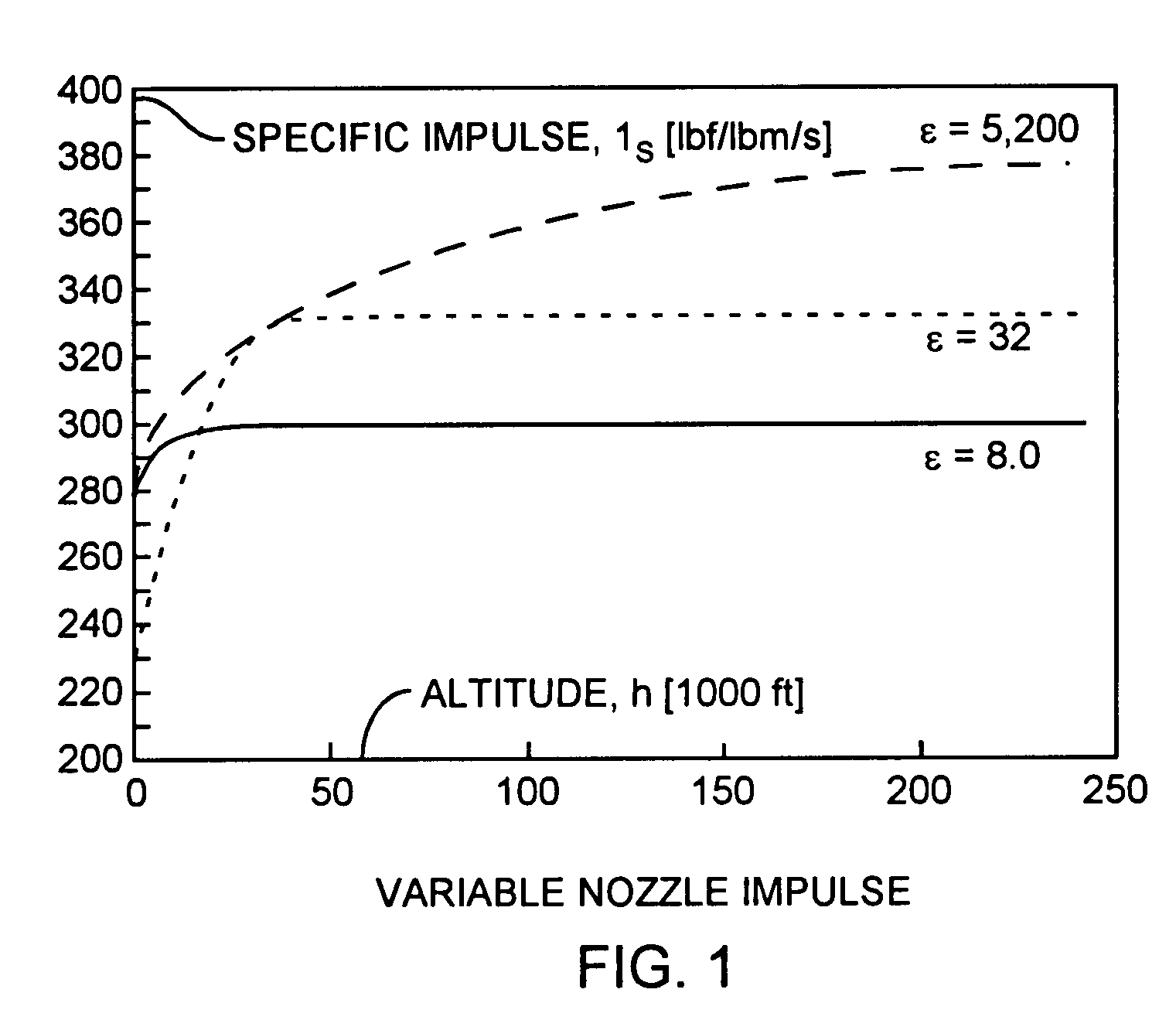 Patent us combustible outgassing material lined