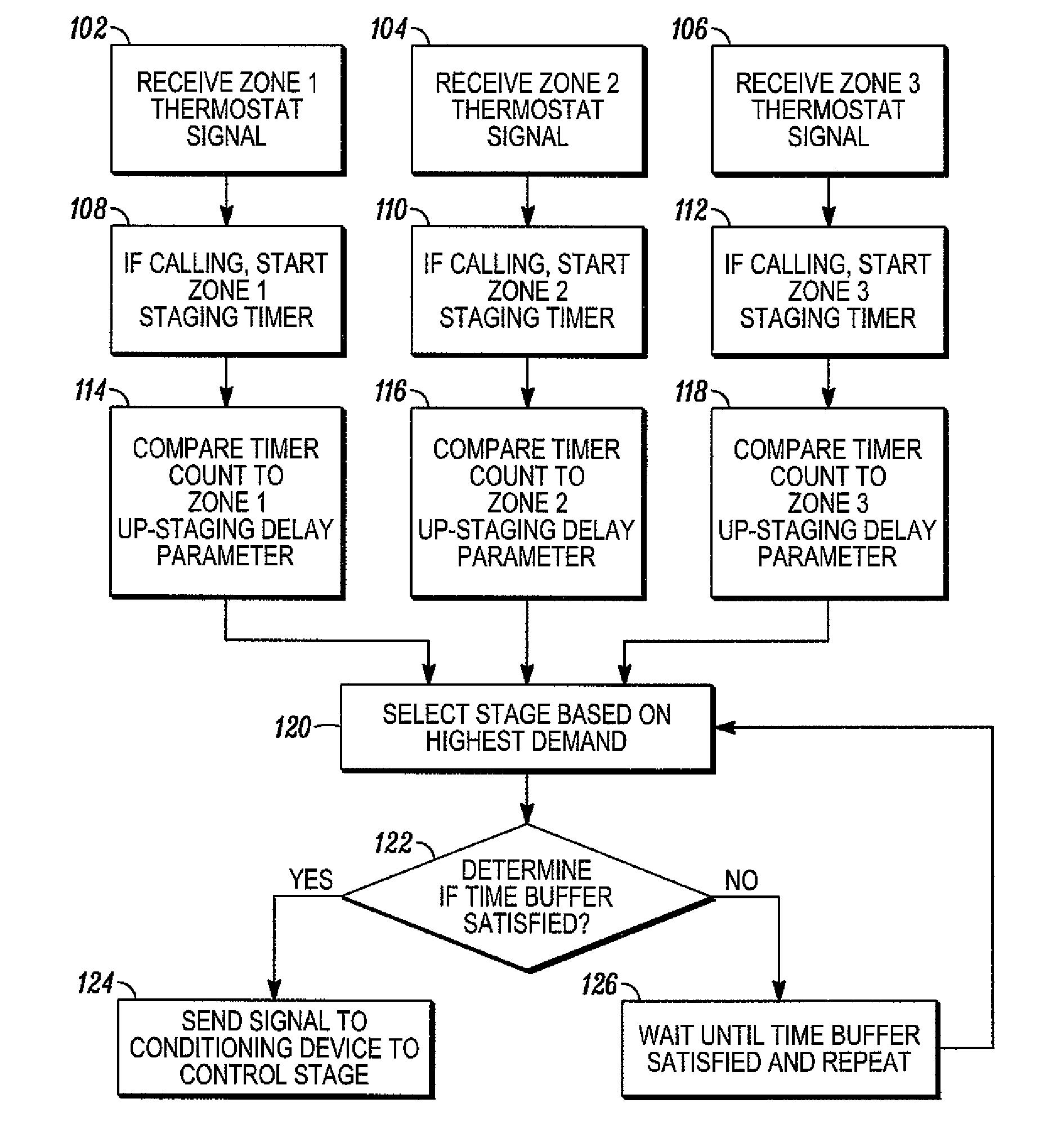 Patent Us7819331 Hvac Staging Control Google Patents