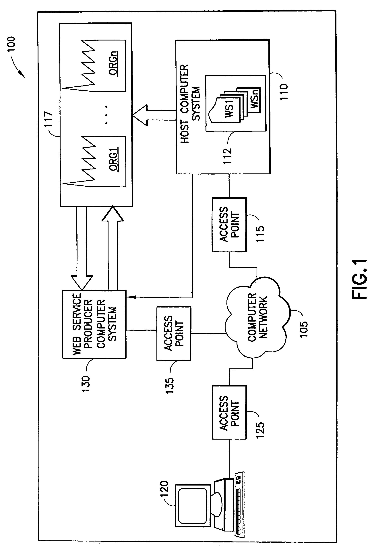 patent us7827104