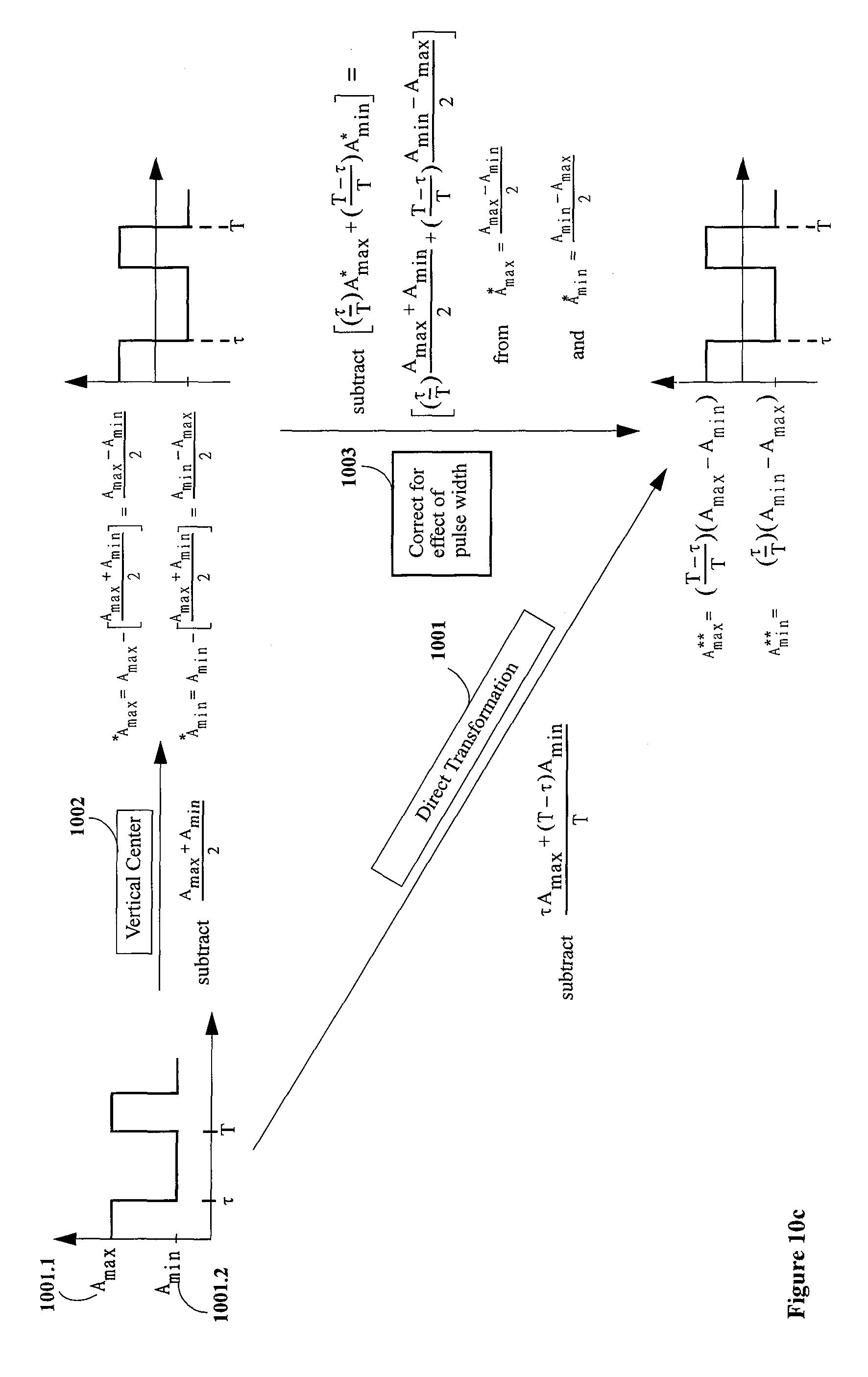patent us7830219