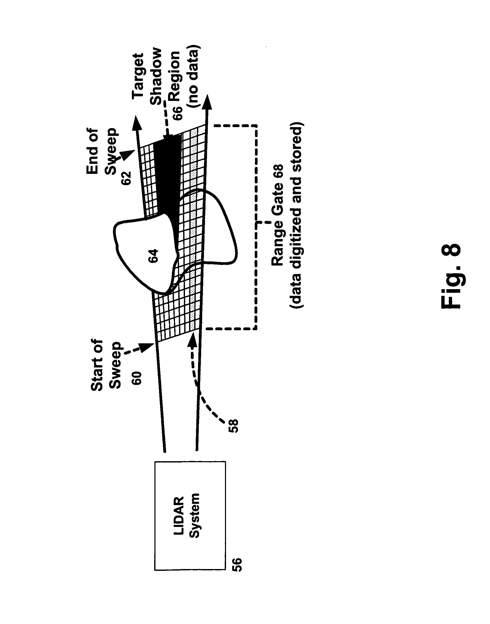 Patent US7830442 - Compact economical lidar system - Google Patents