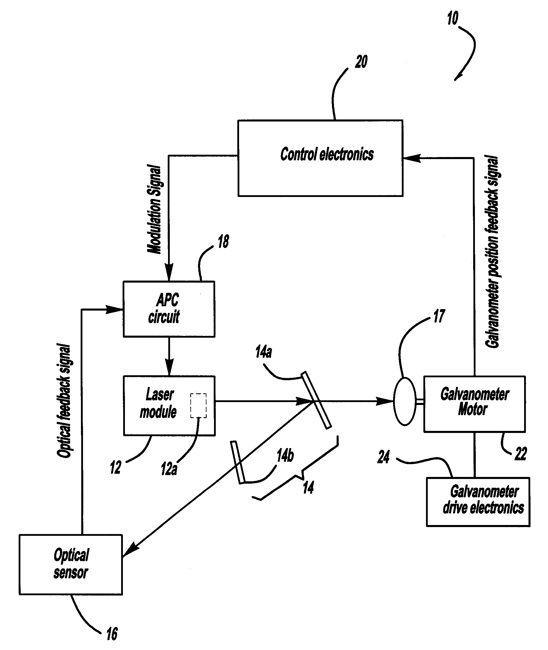 Patent Us7832875 Modulated Diode Pumped Microchip Laser Projector Free Project Circuit Diagram Driver Drawing
