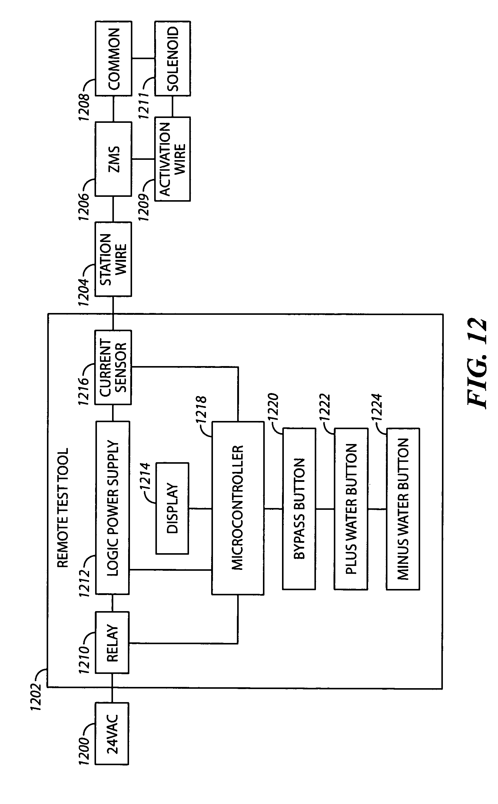 patent us7836910