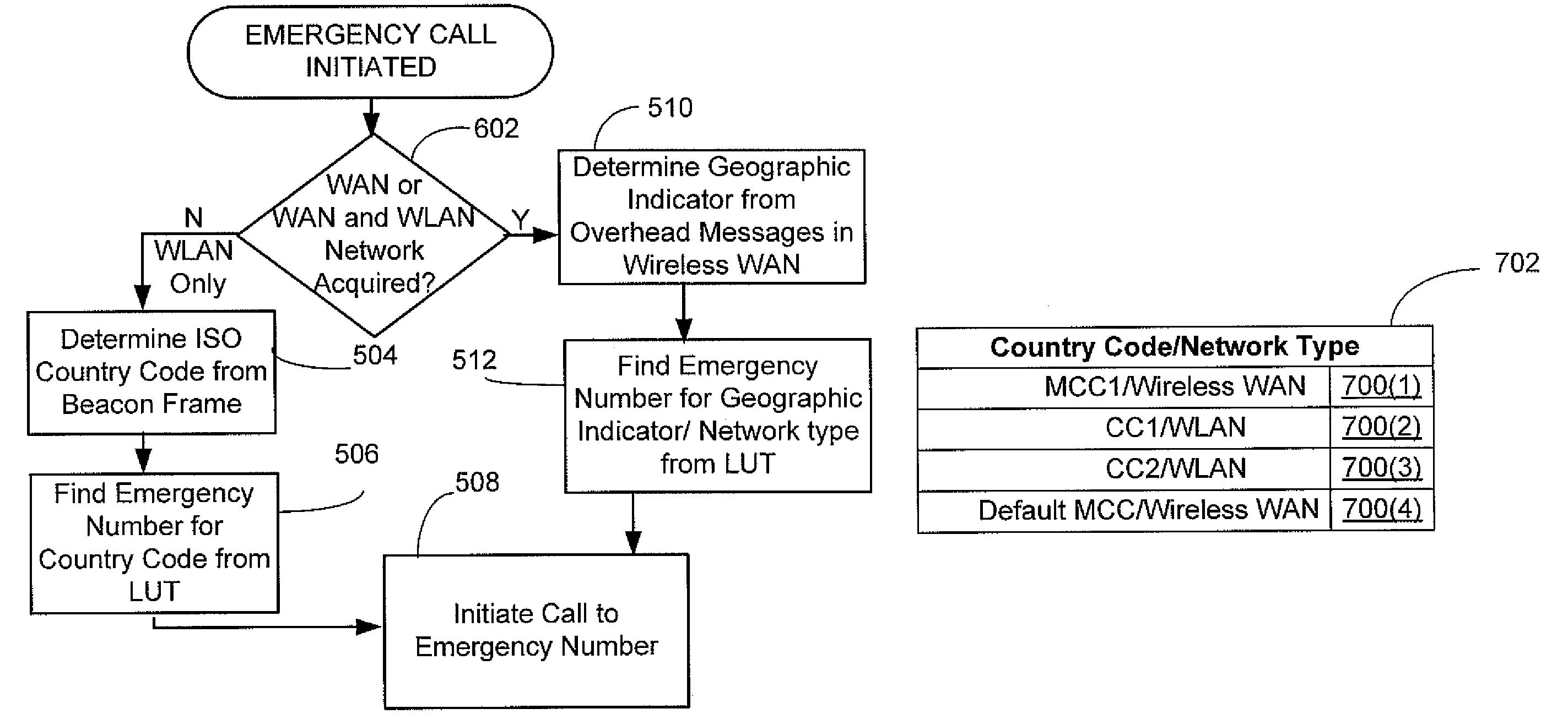 براءة الاختراع US7853240 - Emergency number selection for