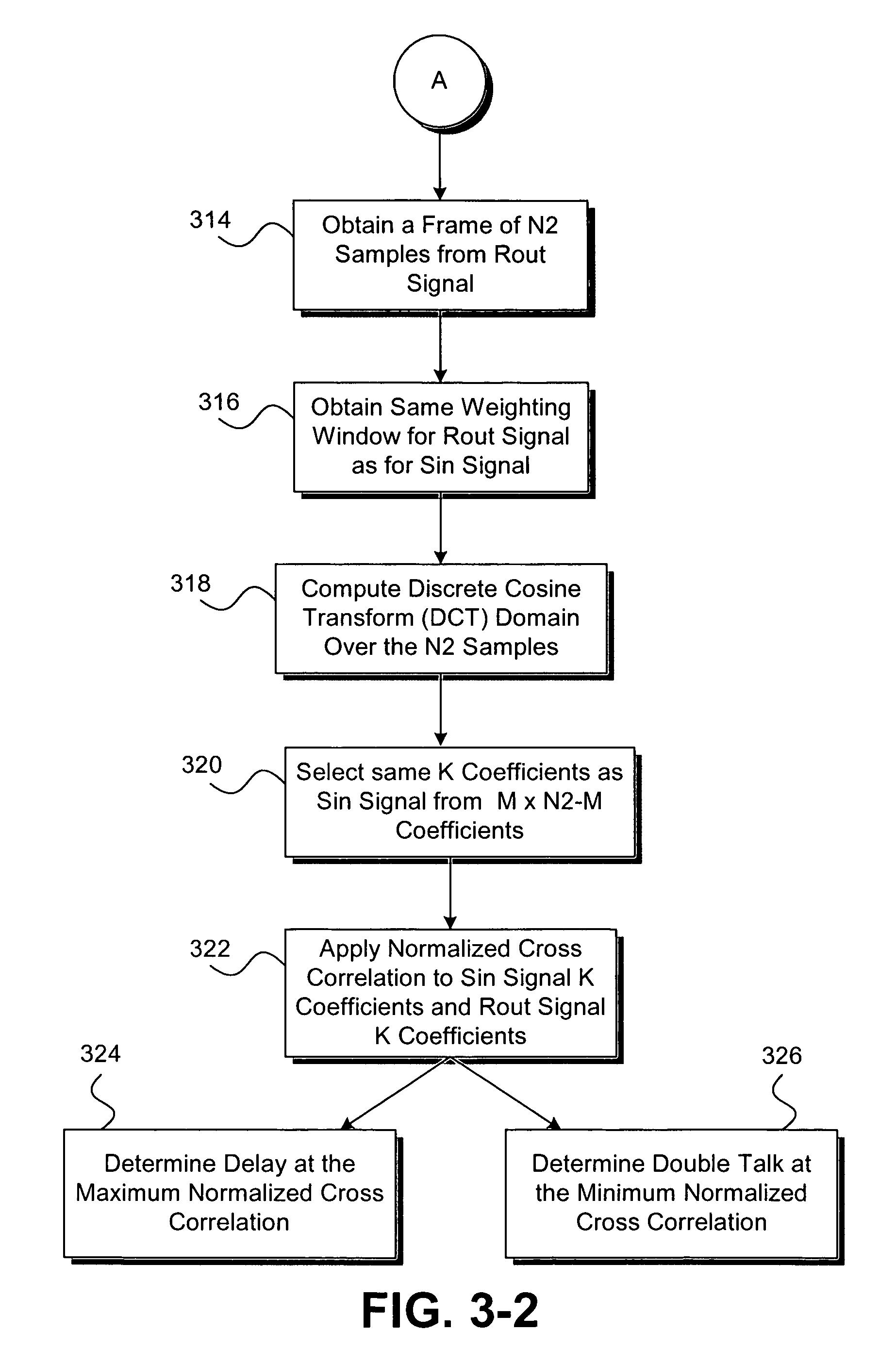 براءة الاختراع US7856098 - Echo cancellation and control in discrete