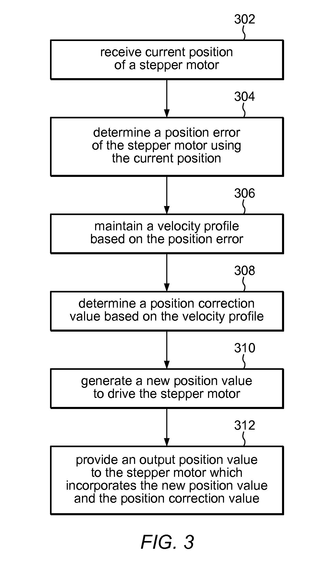 Patent Us7863851 Closed Loop Stepper Motor Control Google Patents Servo Diagram Moreover Circuit Drawing