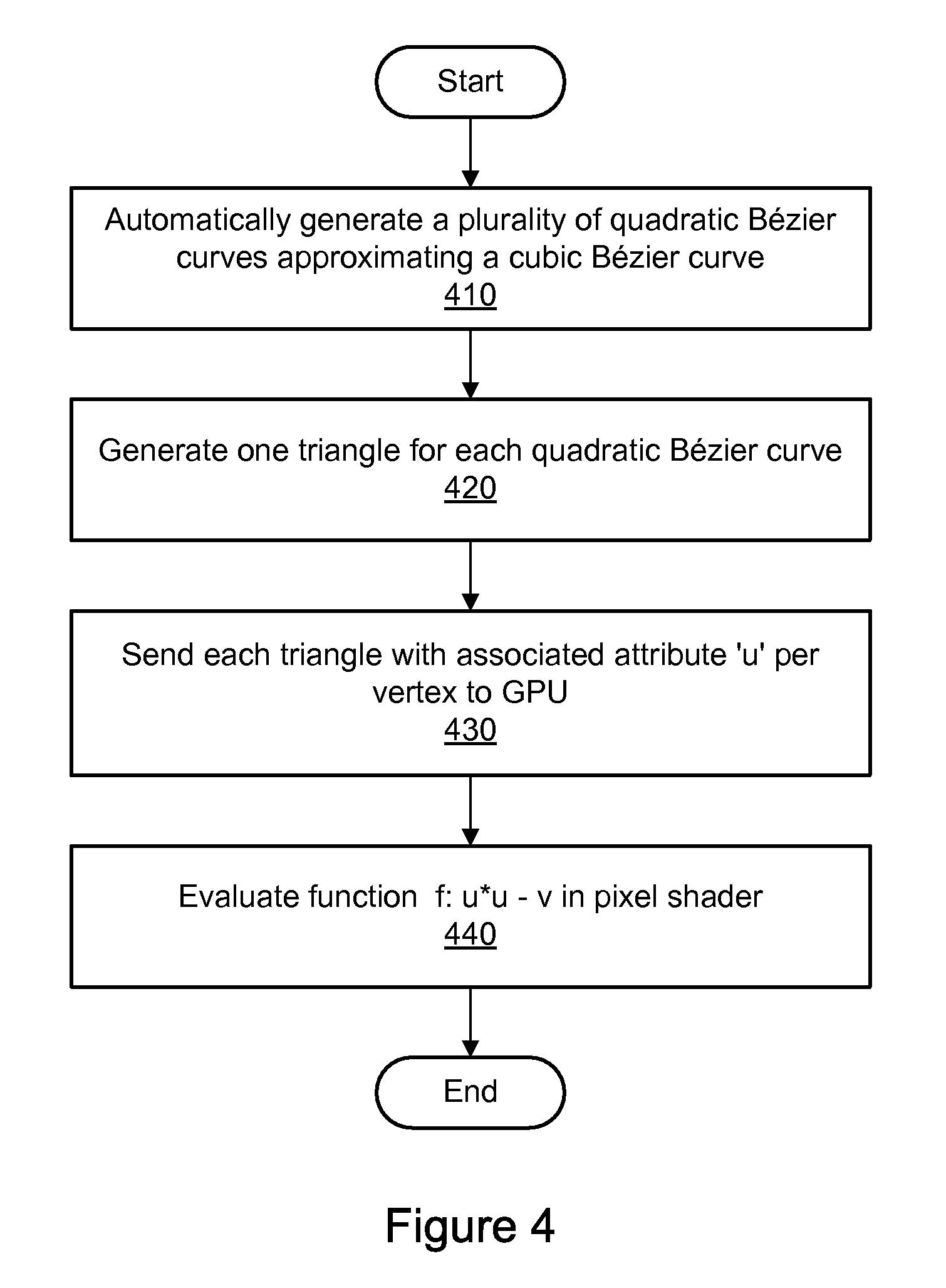 براءة الاختراع US7868887 - Rendering rational quadratic Bézier
