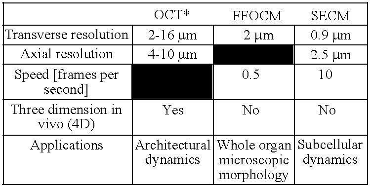 Figure US07872759-20110118-C00001