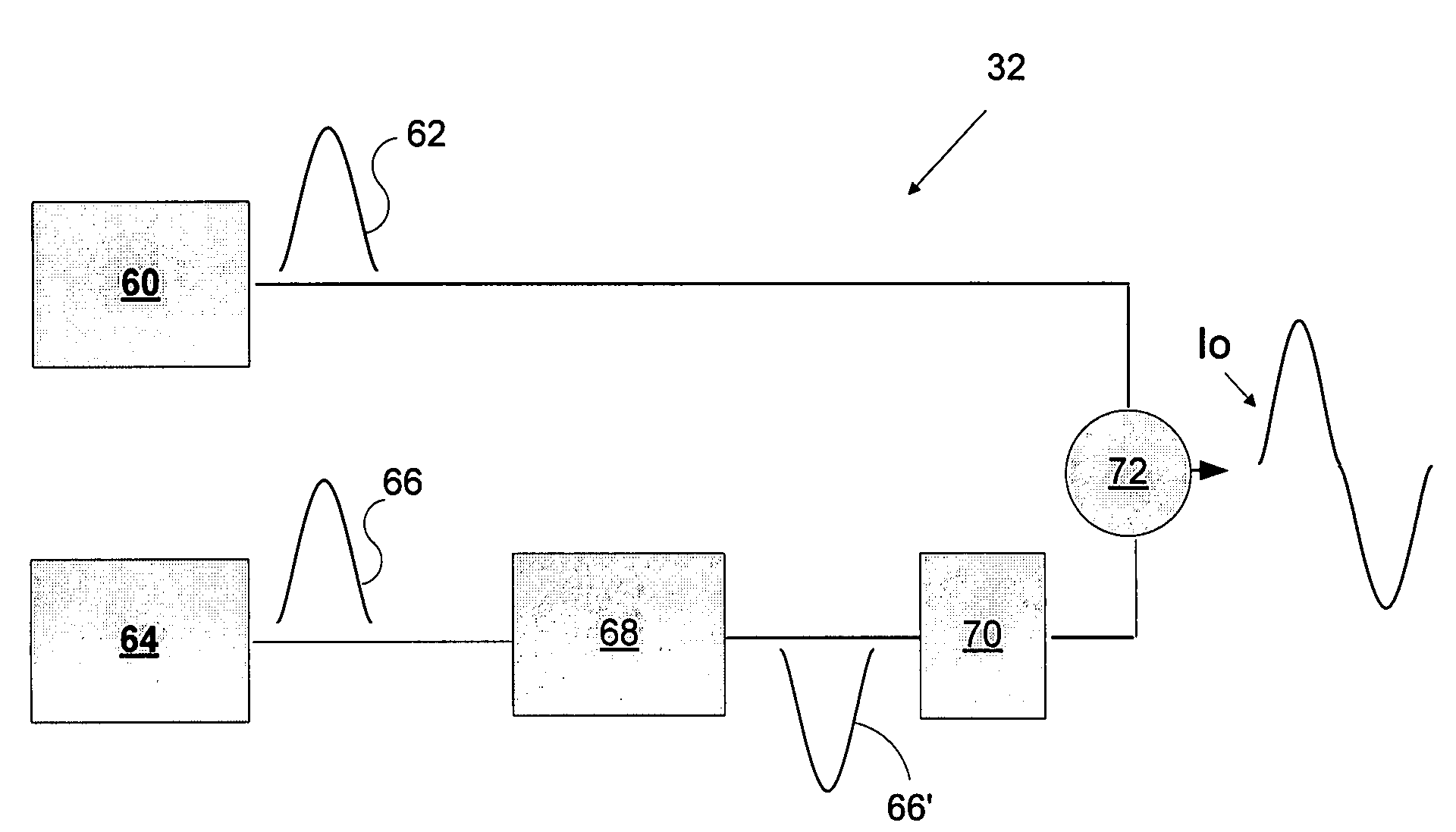 Patent Us7873085 Method And Device For Controlling Optical Output Circuit Has A Pair Of Laser Emitting Diodes Receiver Drawing