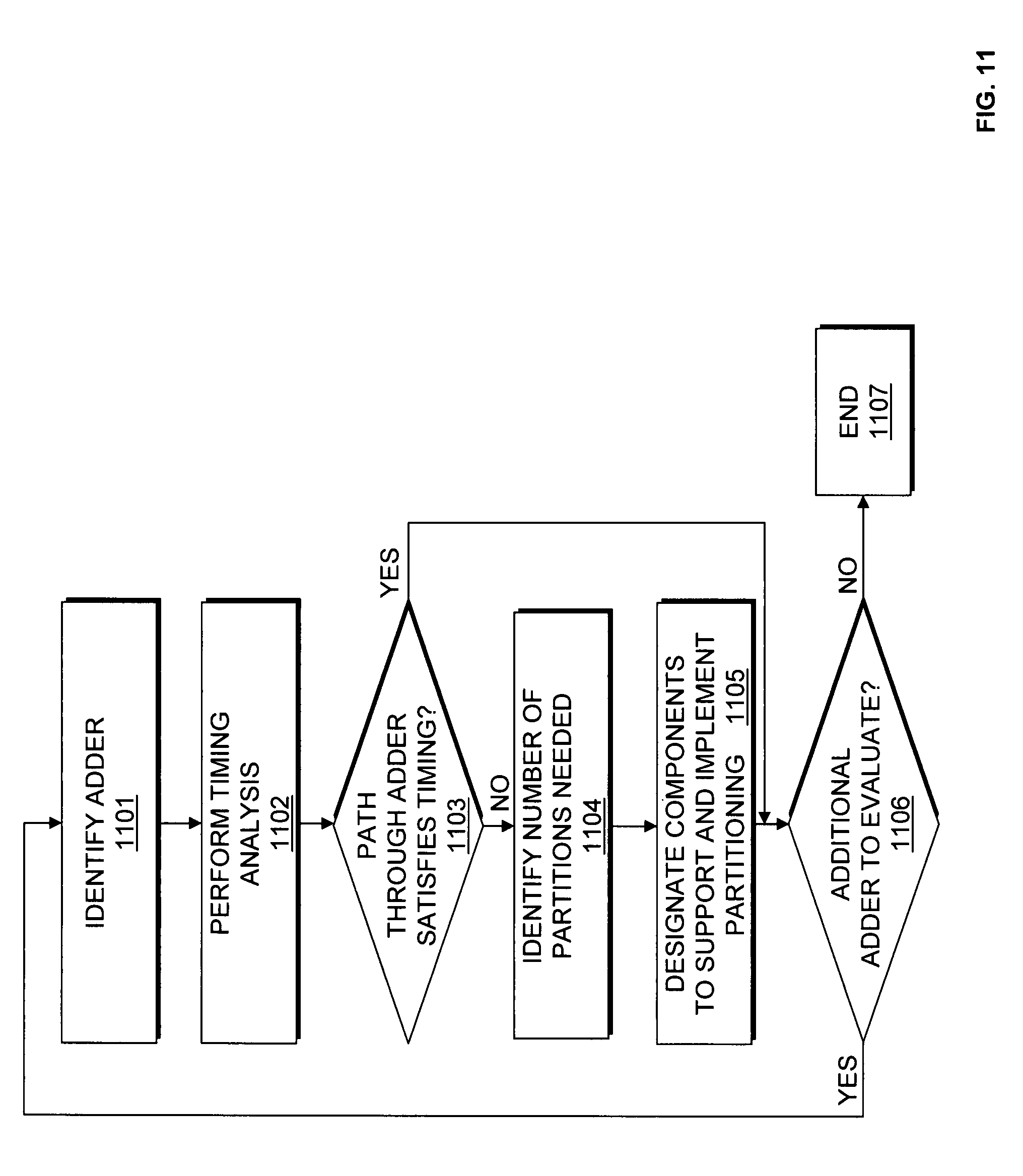 patent us7873934 method and apparatus for implementing carry 2-Bit Adder patent drawing