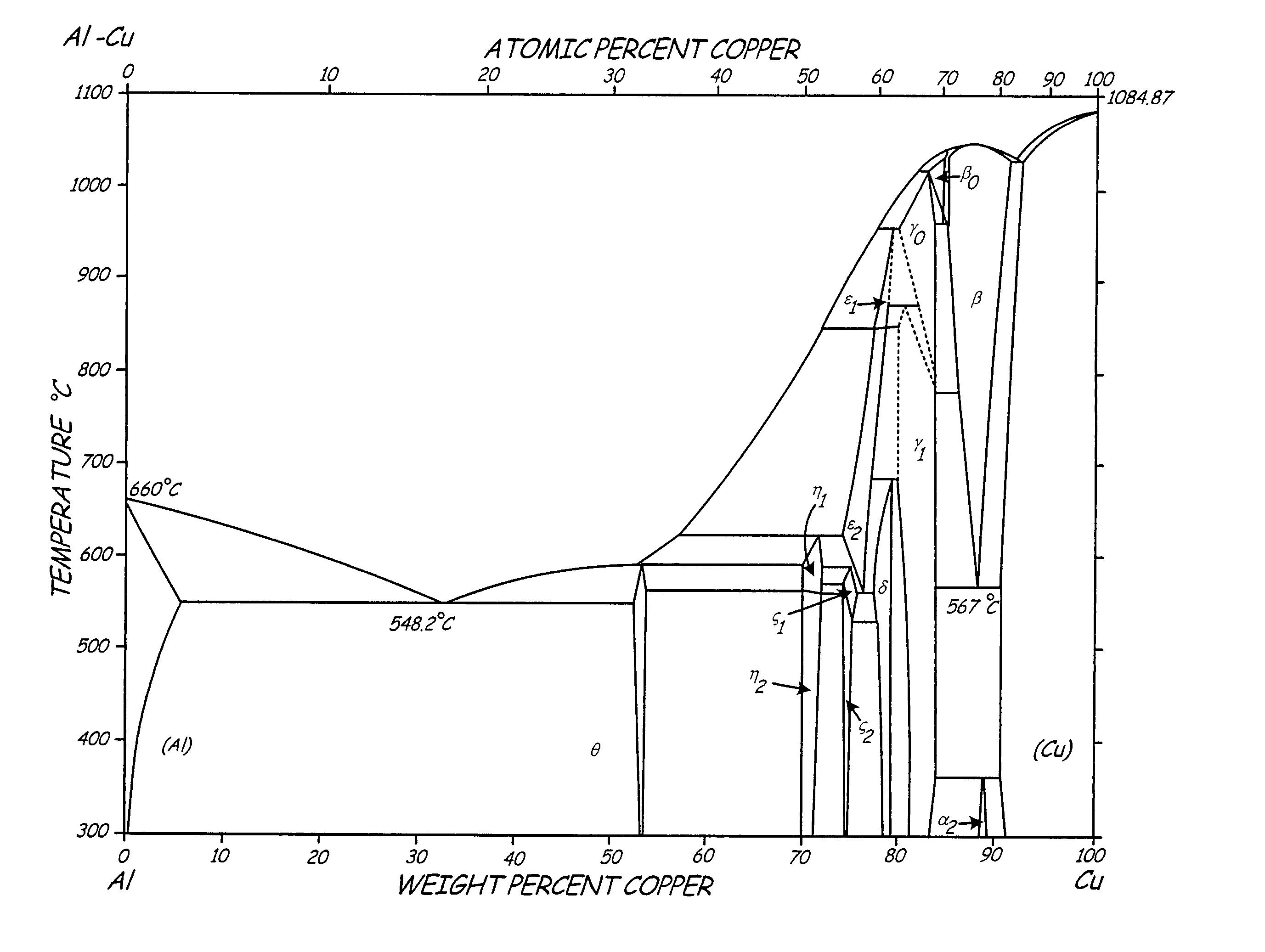 Patent Us7875133 - Heat Treatable L12 Aluminum Alloys