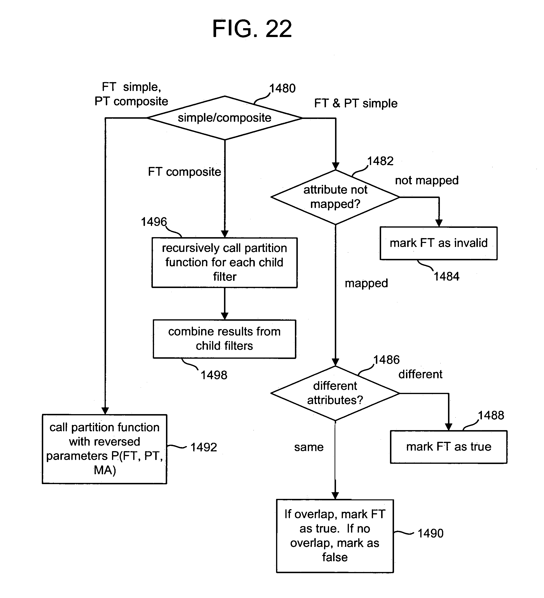 patent us7882132 support for rdbms in ldap system patentsuche EMC Documentum Lion patent drawing